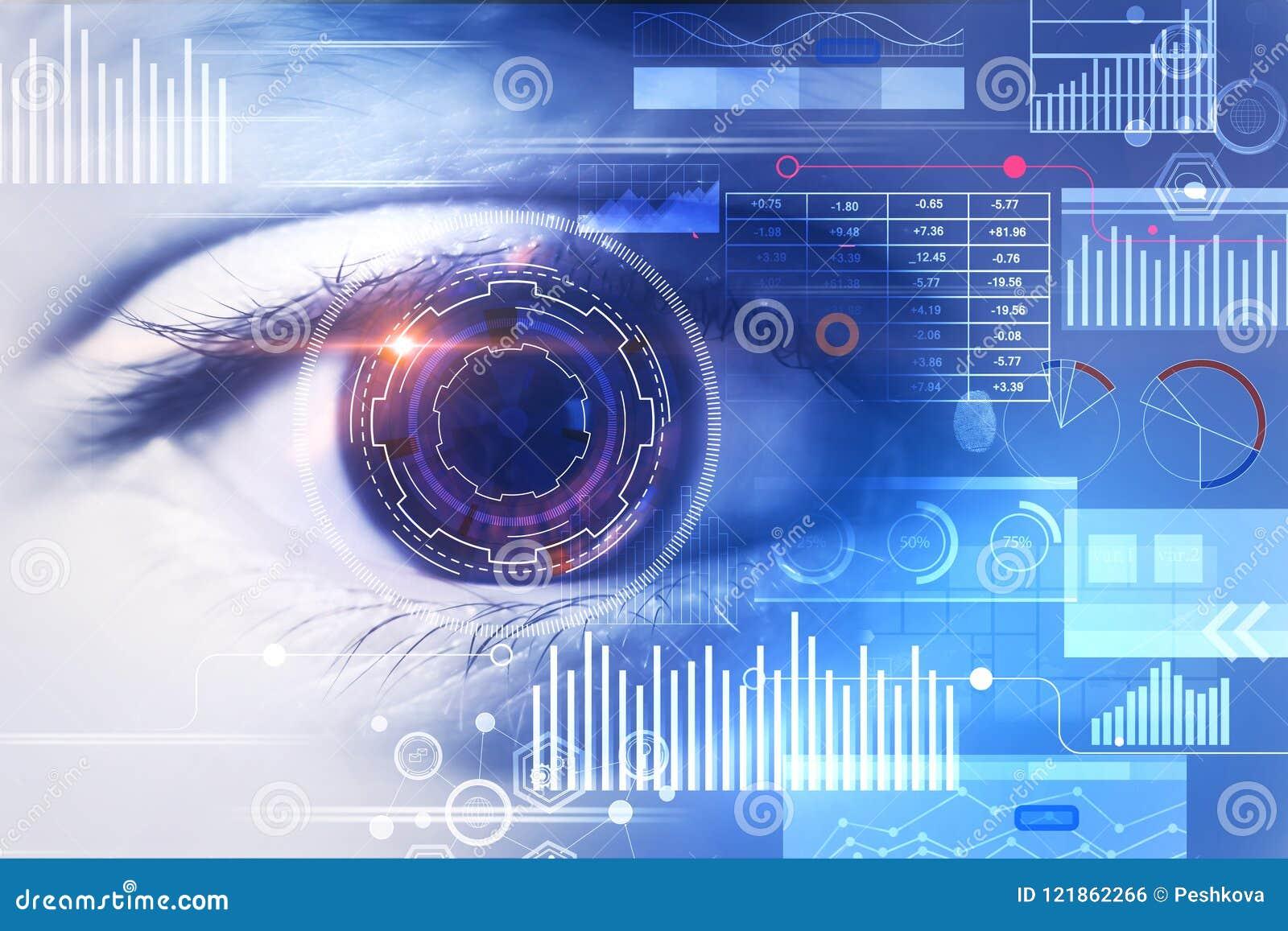 Biometrie, identiteitskaart en toekomstig concept