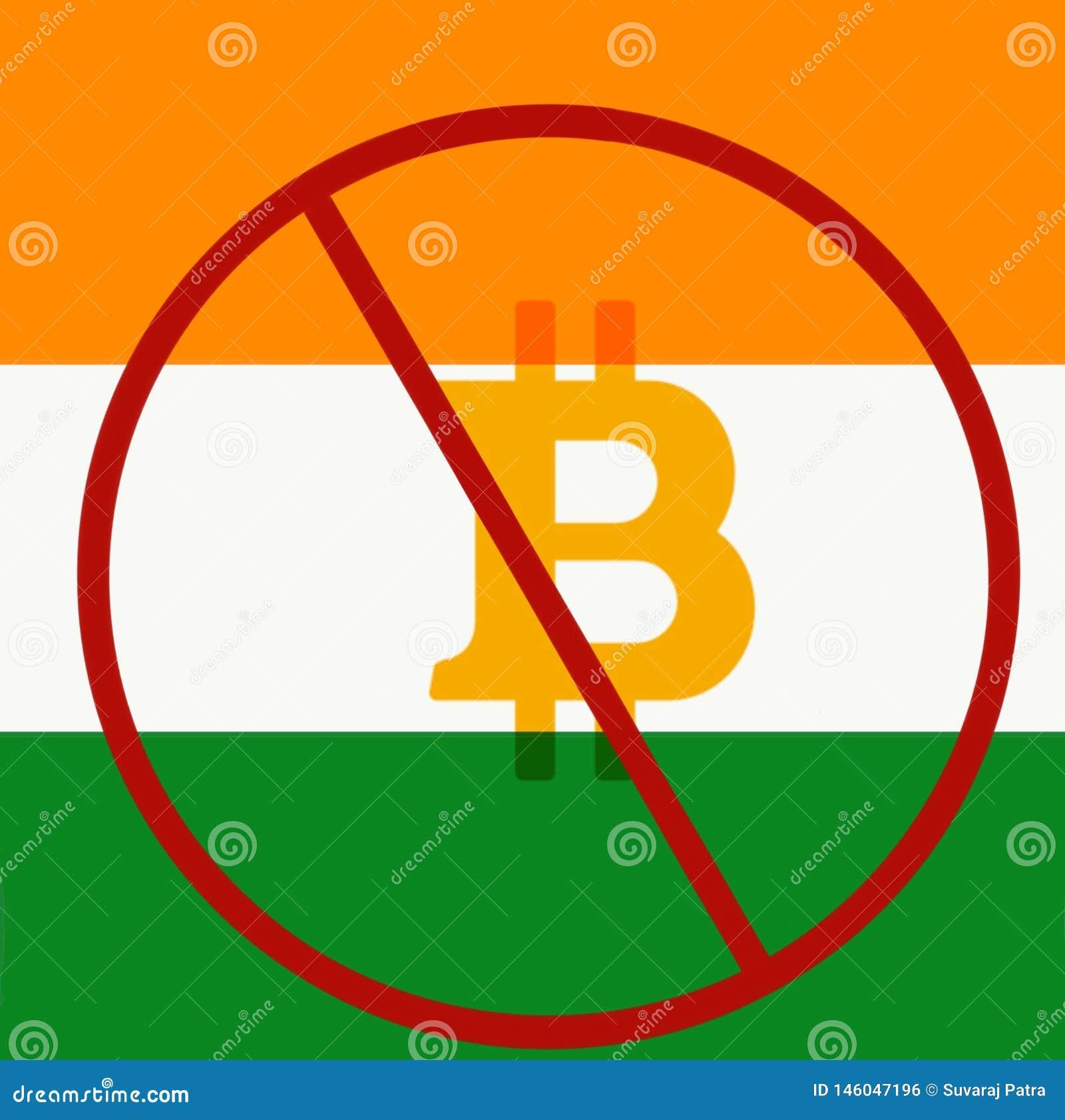 Bitcoin在印度取缔了