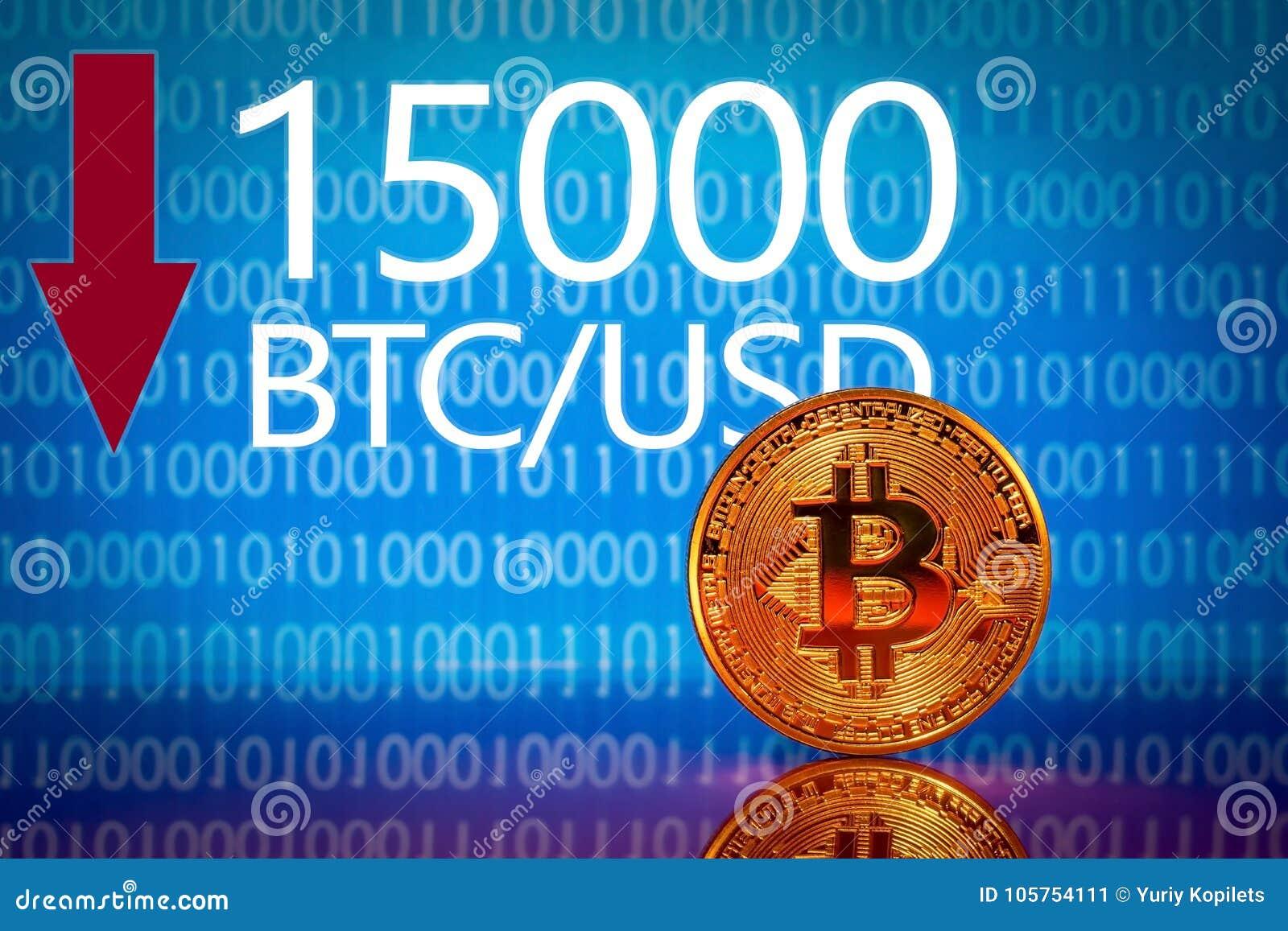 15000 btc