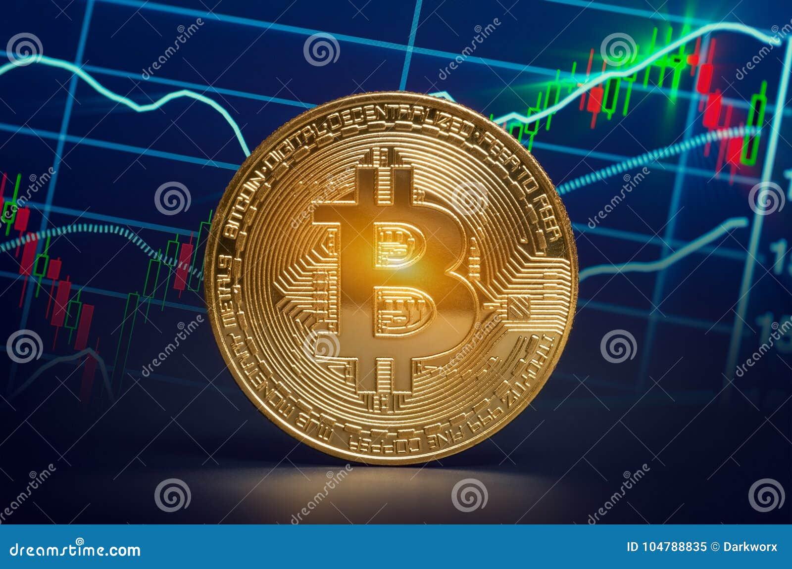 Bitcoin brilhante macro e carta de troca dos dados do mercado cripta virtual