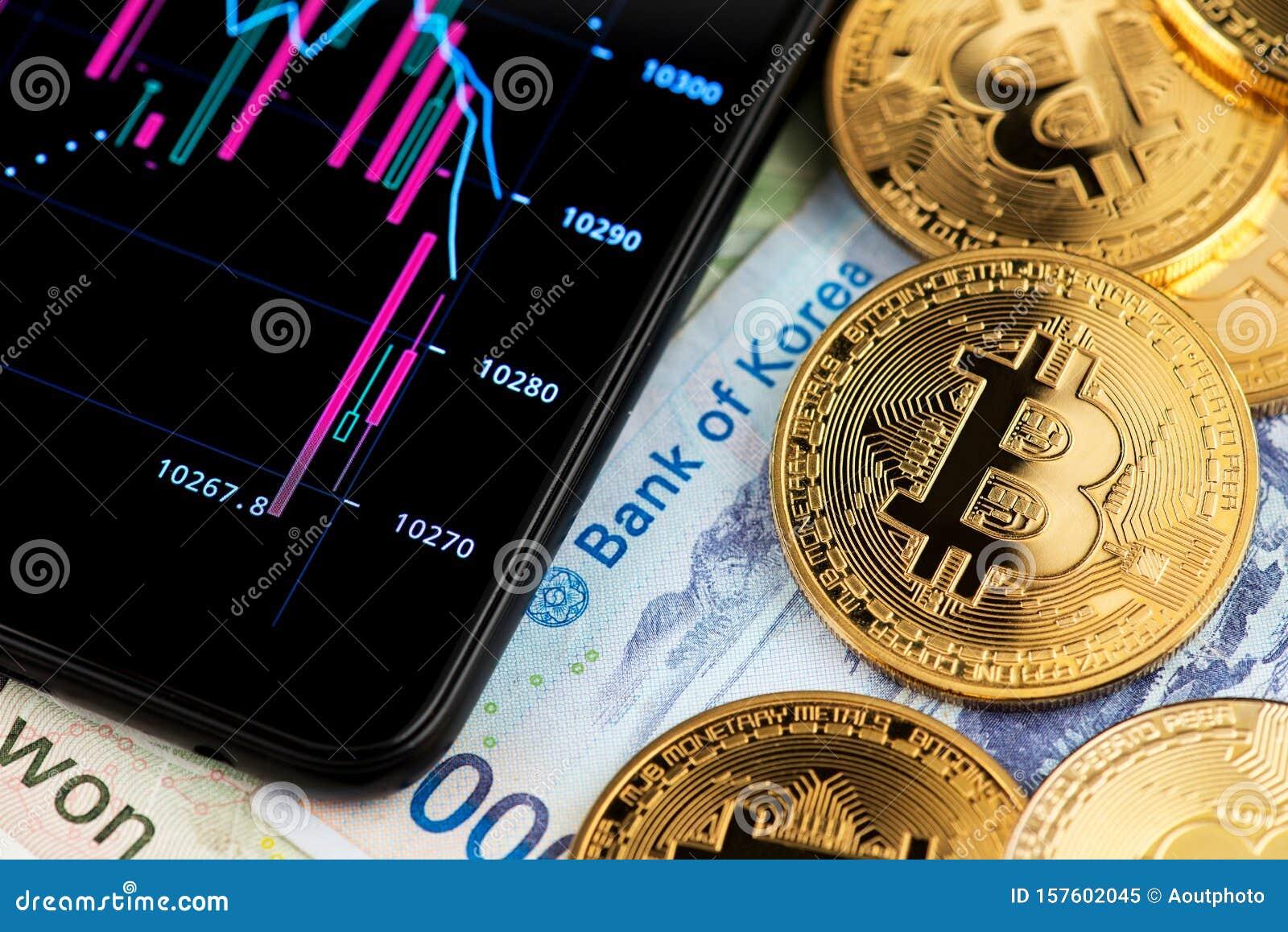 crypto coin graphs