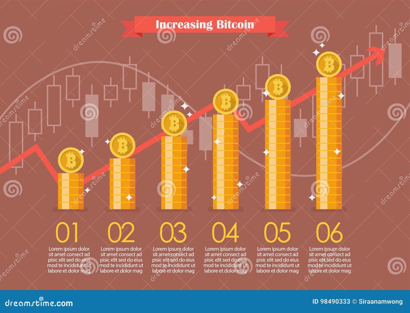 Bitcoin Com O Grafico Do Crescimento Infographic Ilustracao Do Vetor Ilustracao De Crescimento Bitcoin 98490333