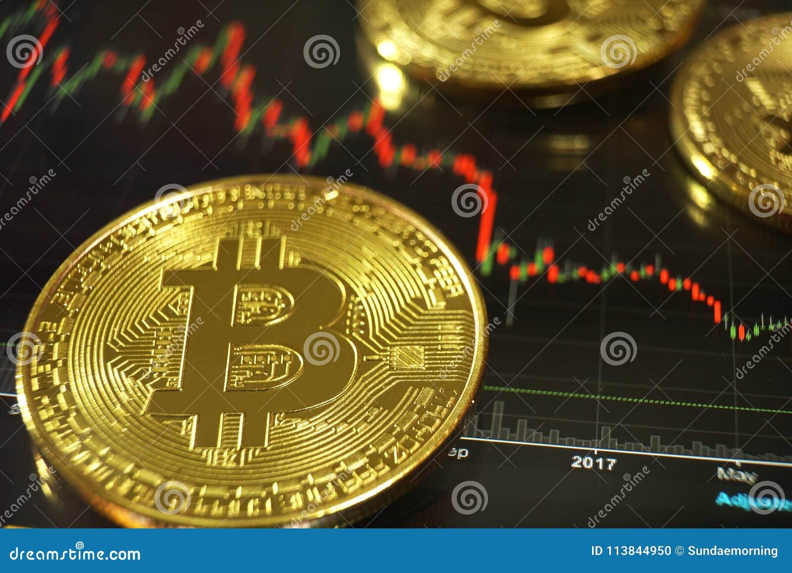 Bitcoin Up Recensione 2021: è legale o una truffa?