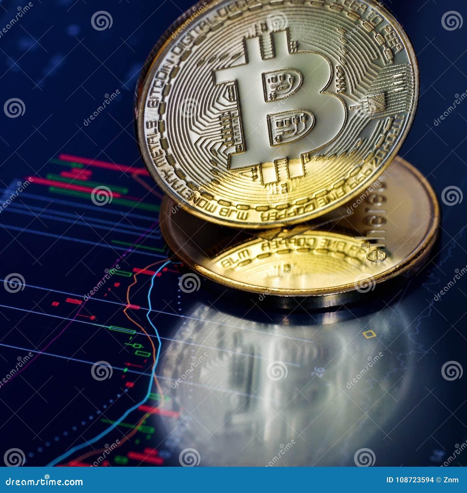 cât de mult pot să cumpăr un bitcoin pentru