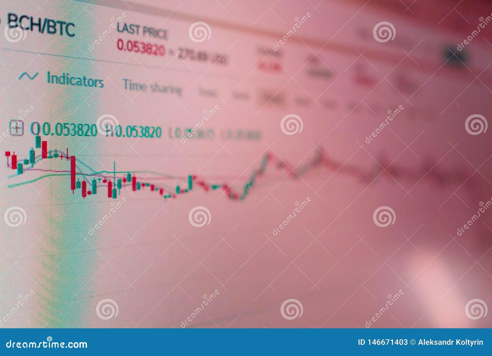 Bitcoin cryptocurrency贸易的应用接口 显示器的照片 cryptocurrencies的挥发性