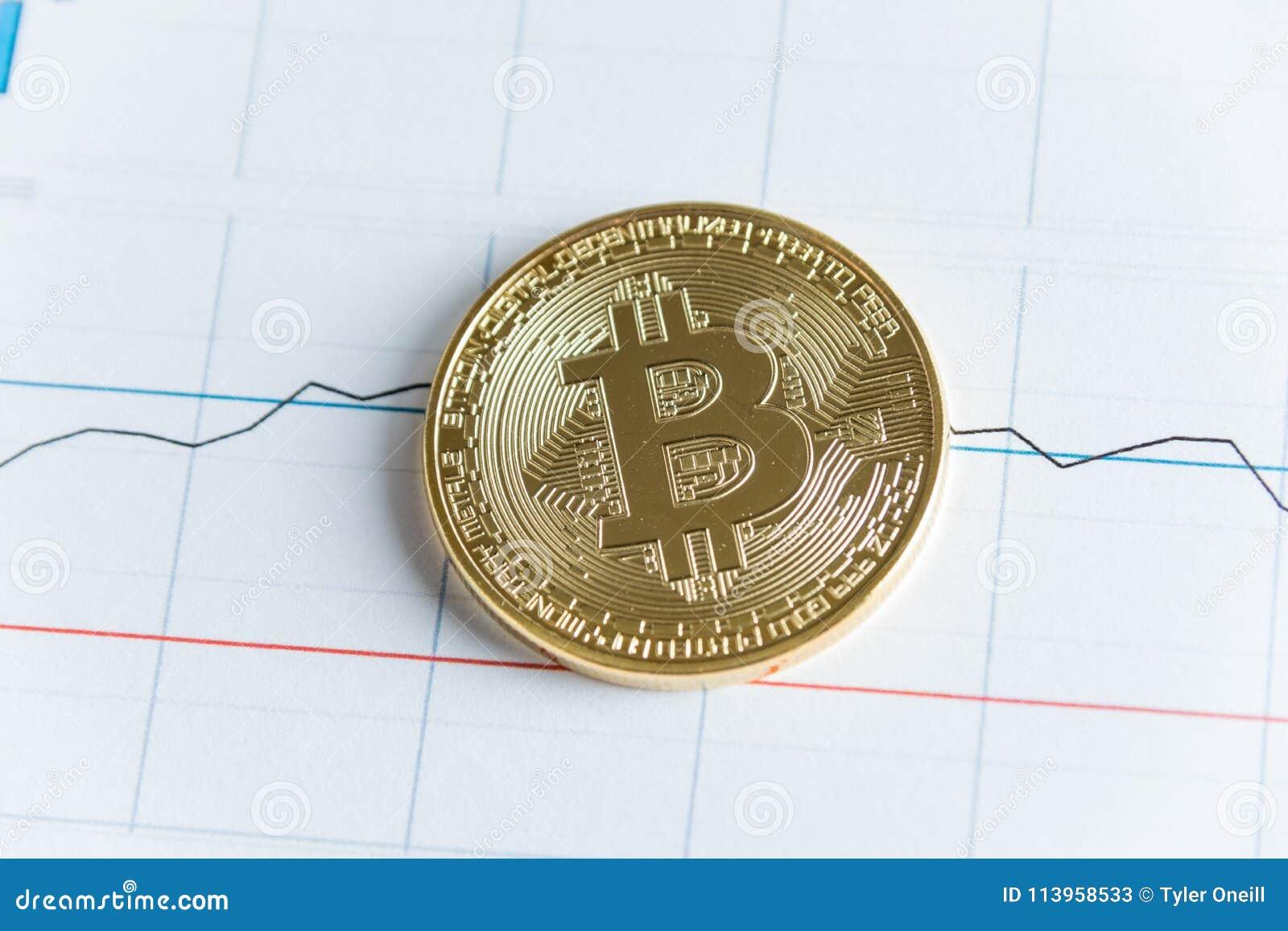 Bronze crypto currency charts katka bodova betting