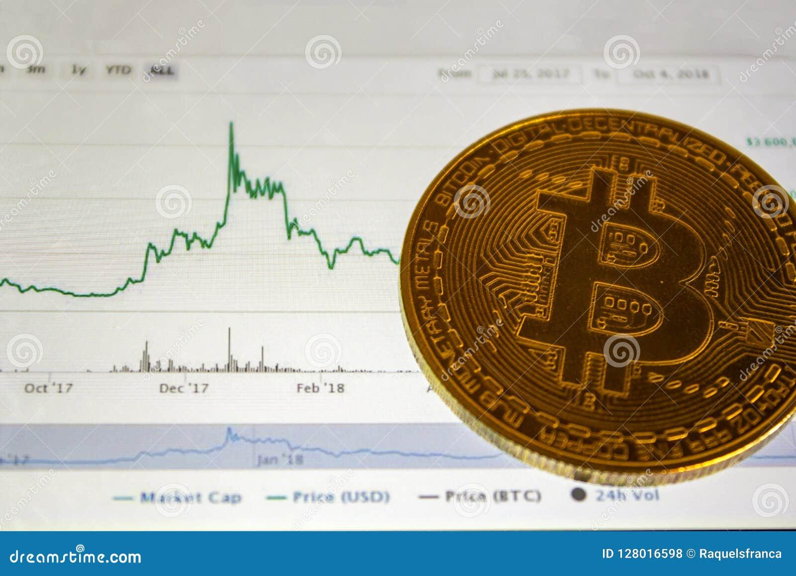 coin exchange market cap