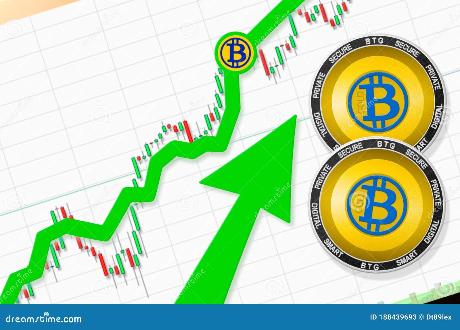 Compare NEM to Bitcoin Gold