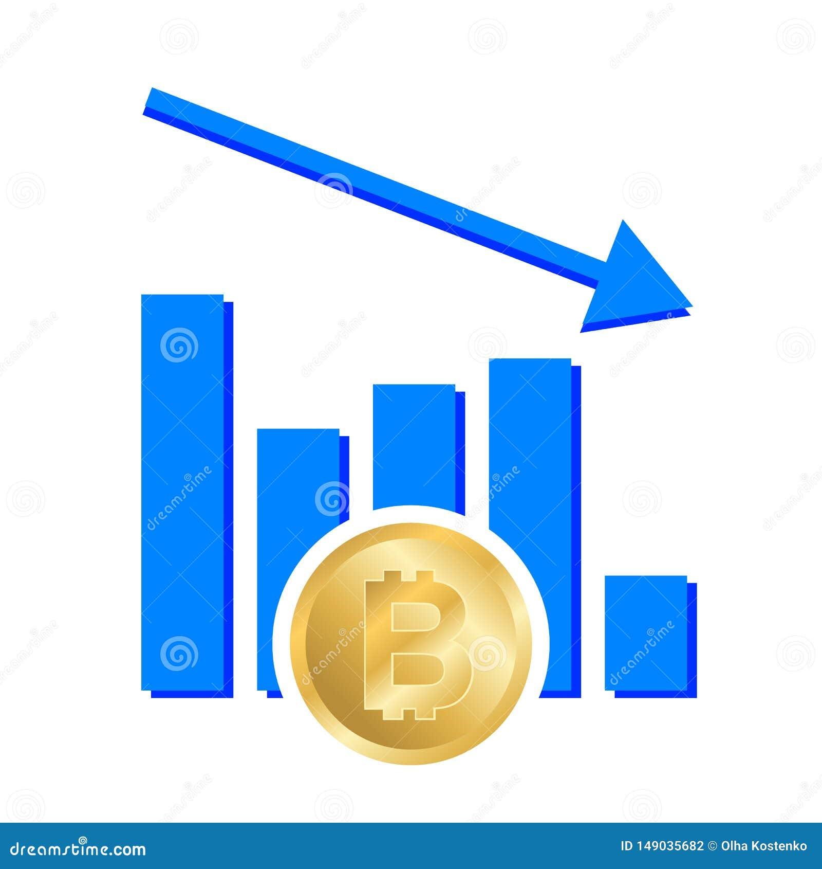 Bitcoin gráfico de la disminución