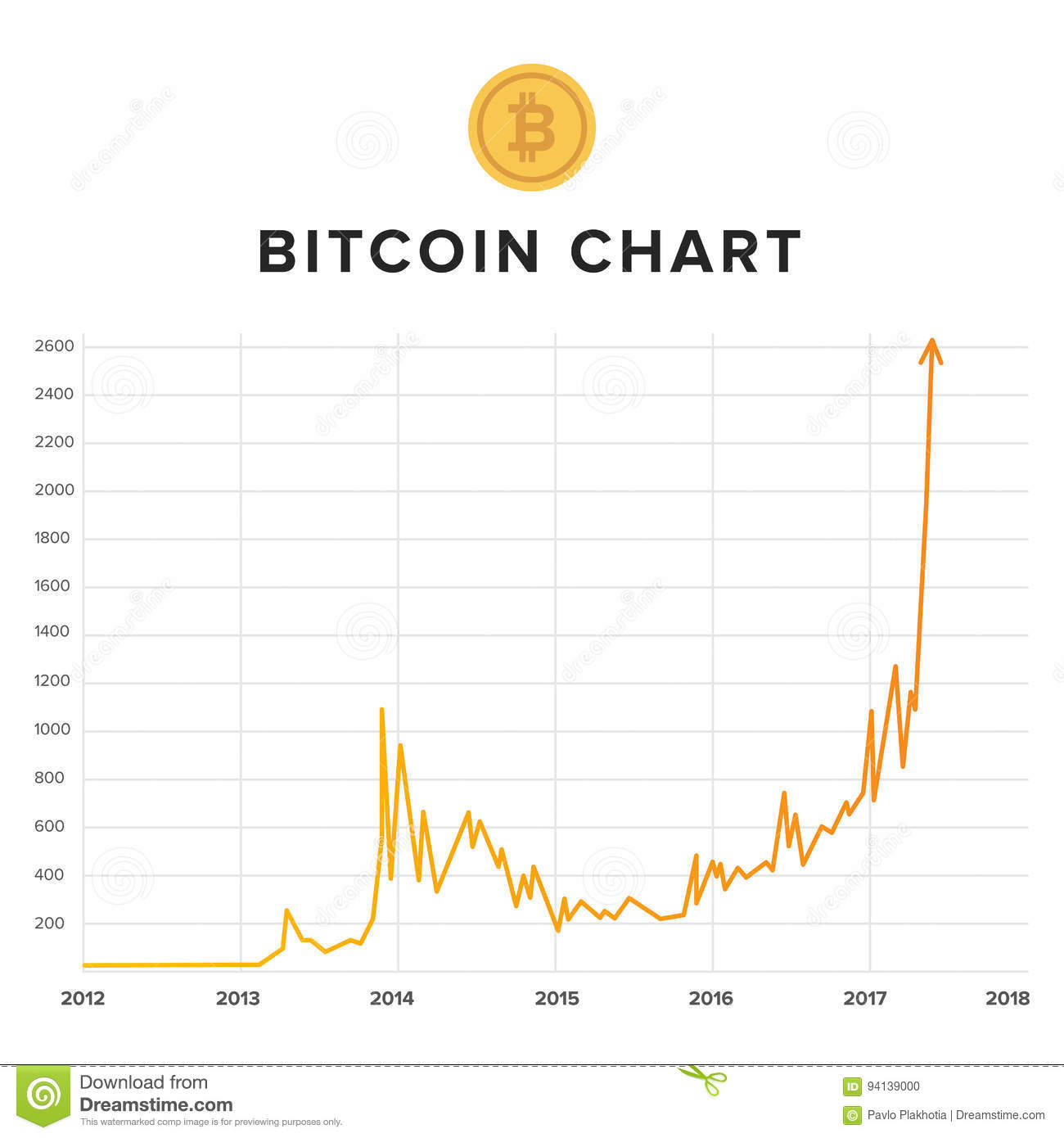 Bitcoin Growth, Rising Up Chart Stock Vector ...