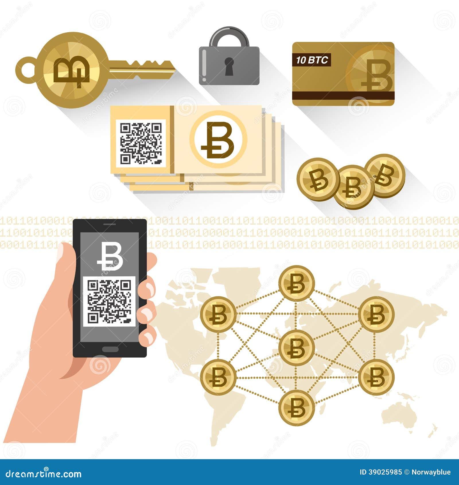 sistema di codice bitcoin