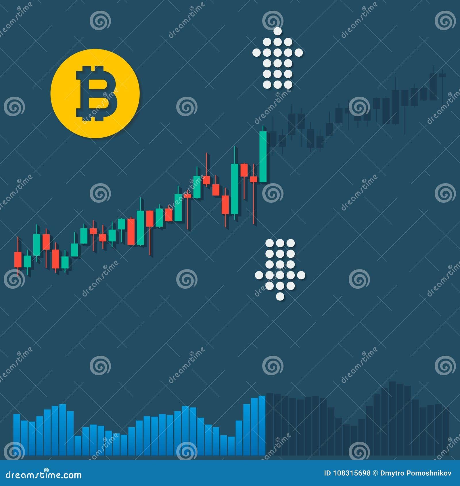 cryptocurrency stock exchange volume