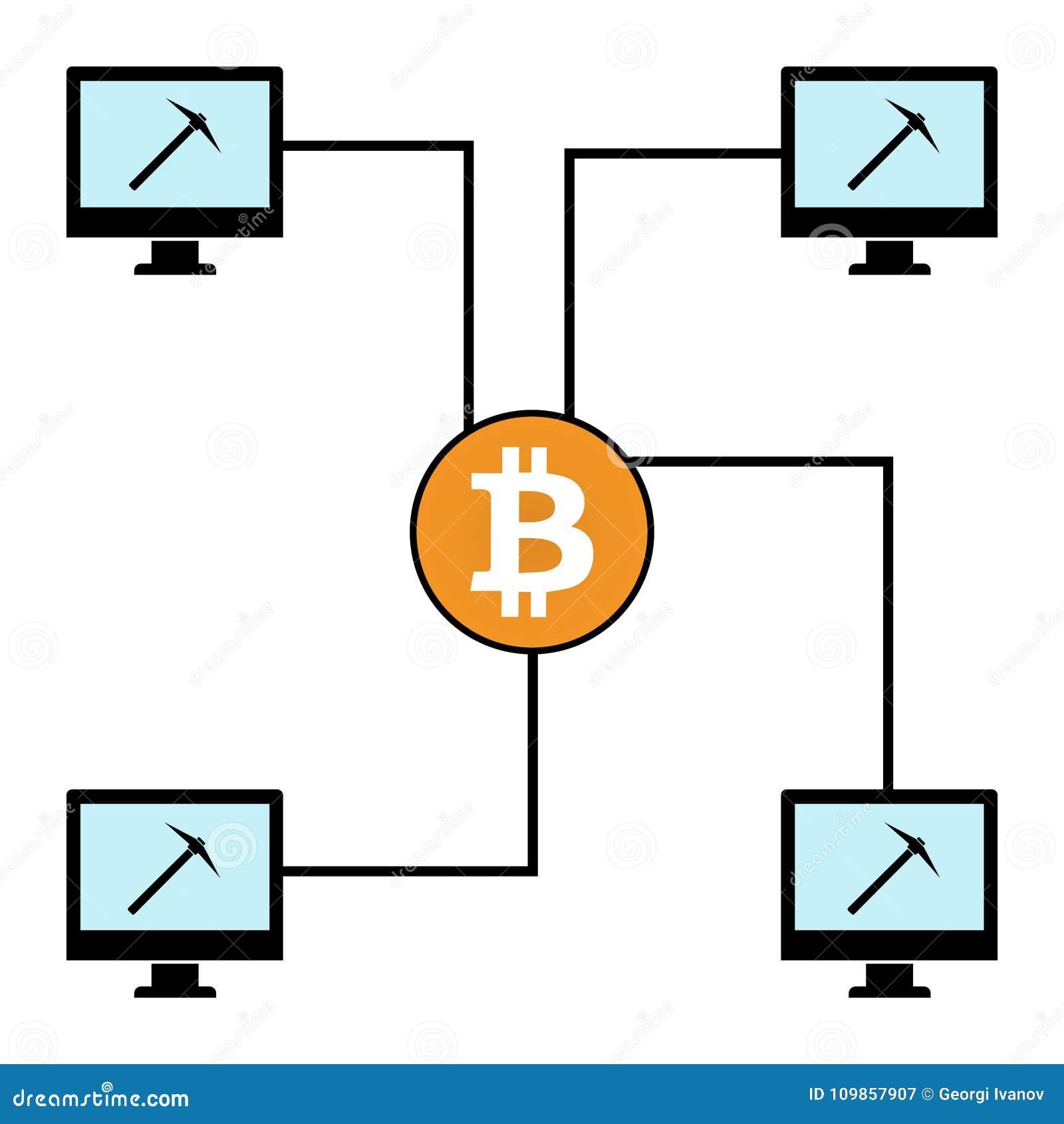 Cele mai bune bazine miniere Bitcoin 2021 – Lista finală a bazinelor miniere