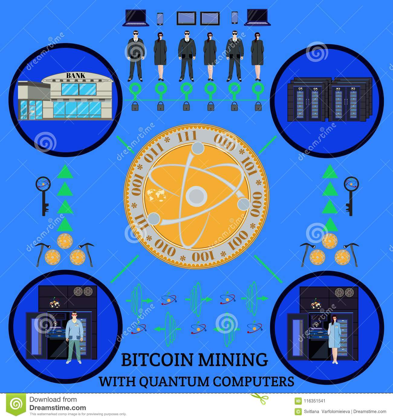 cryptocurrency mining flowchart