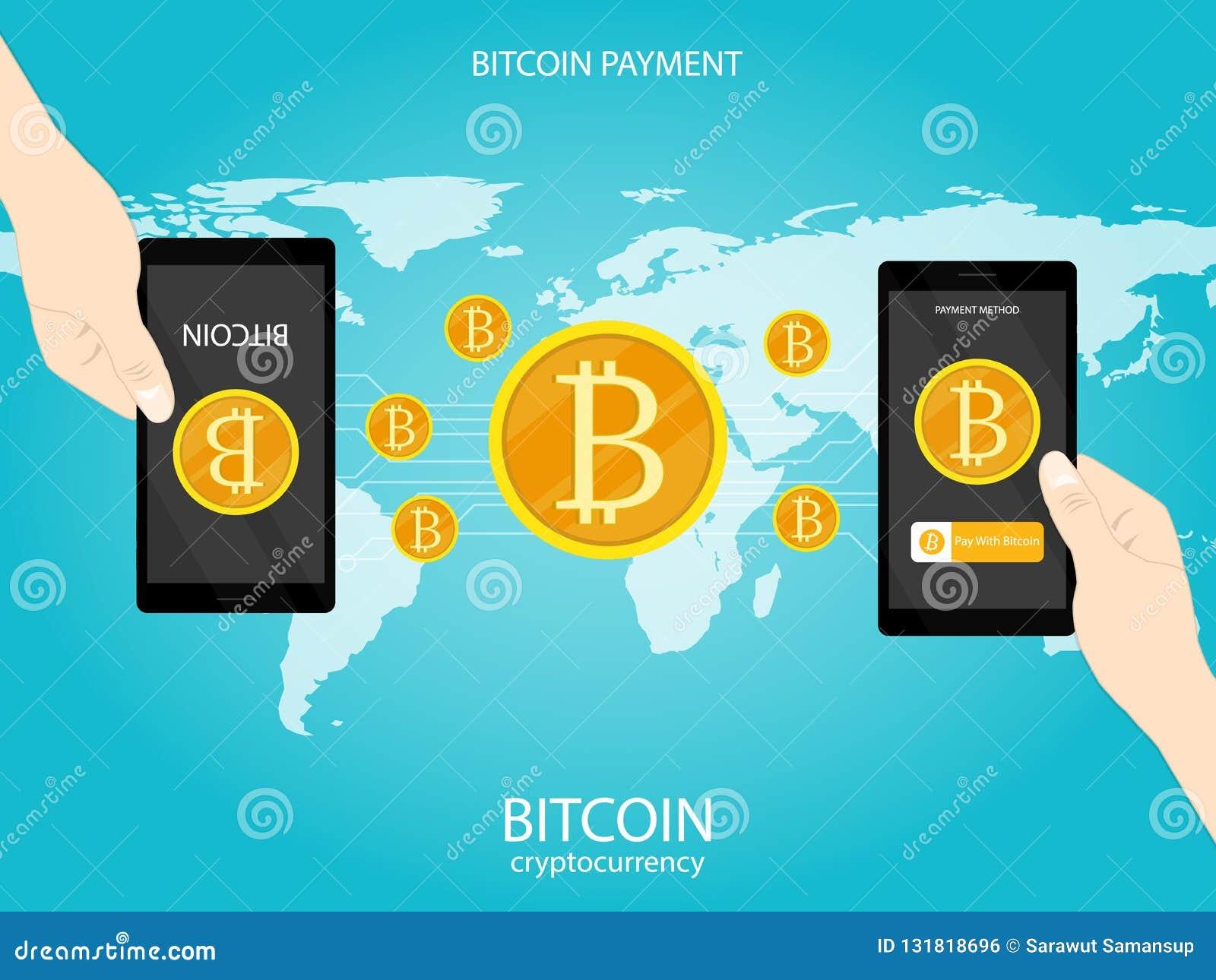 Bitcoin payment API interface - blogger.com