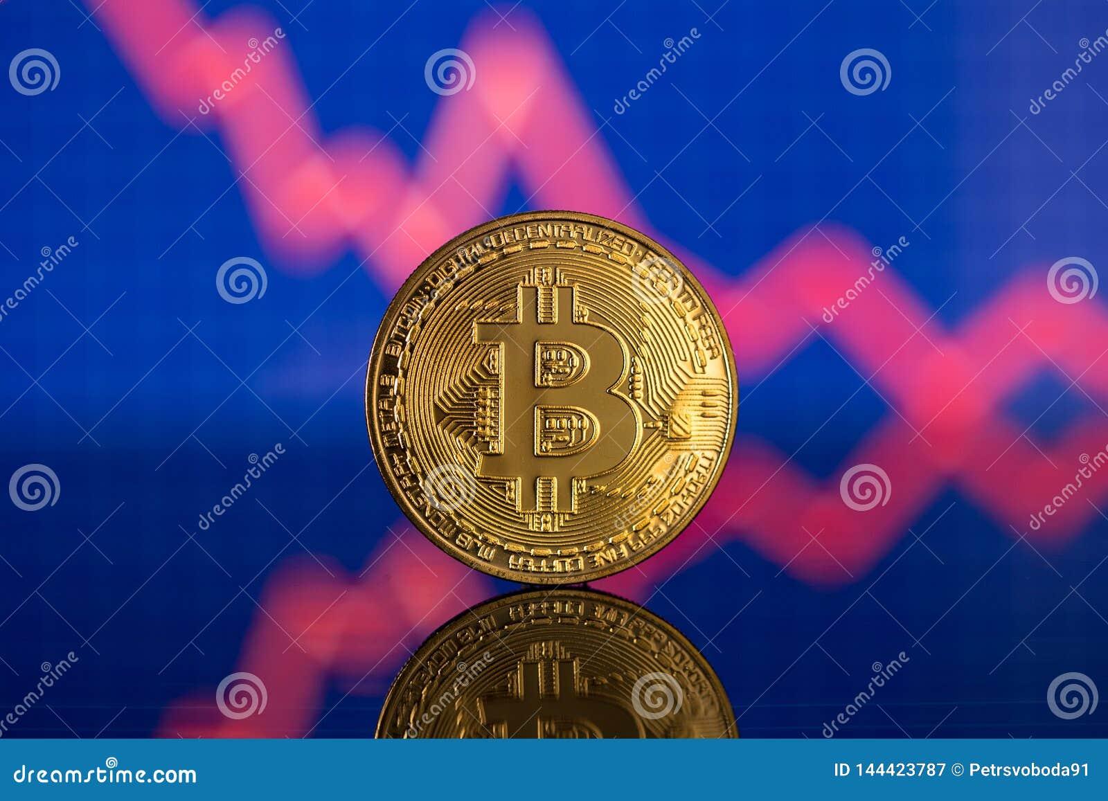 lockchain coin price