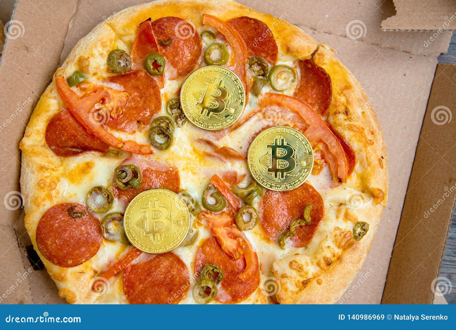 bitcoin pizza index