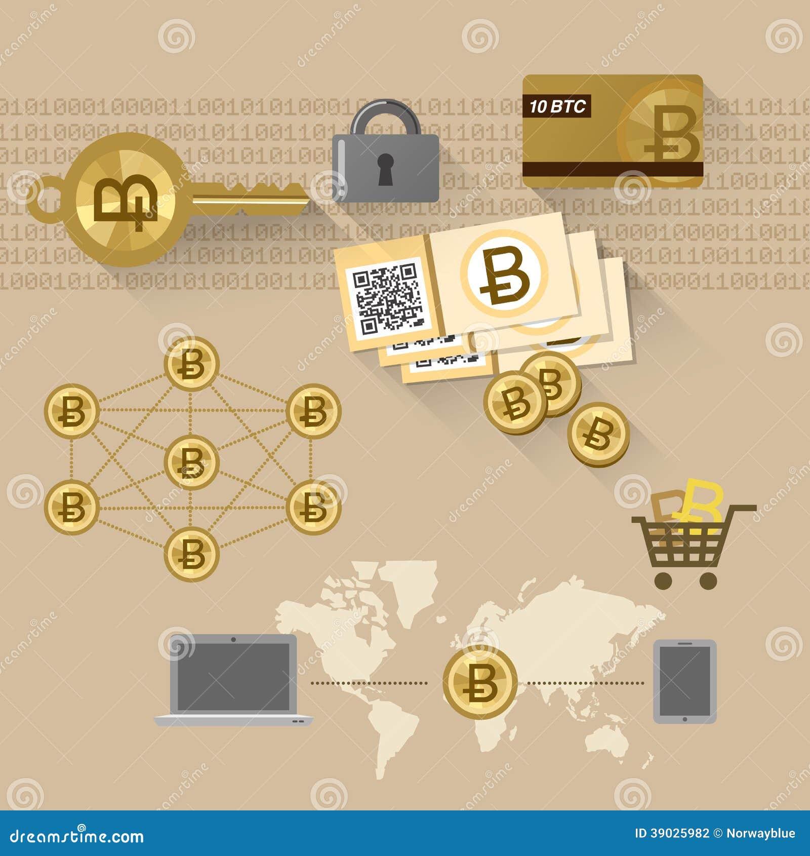 bitcoin sistema)