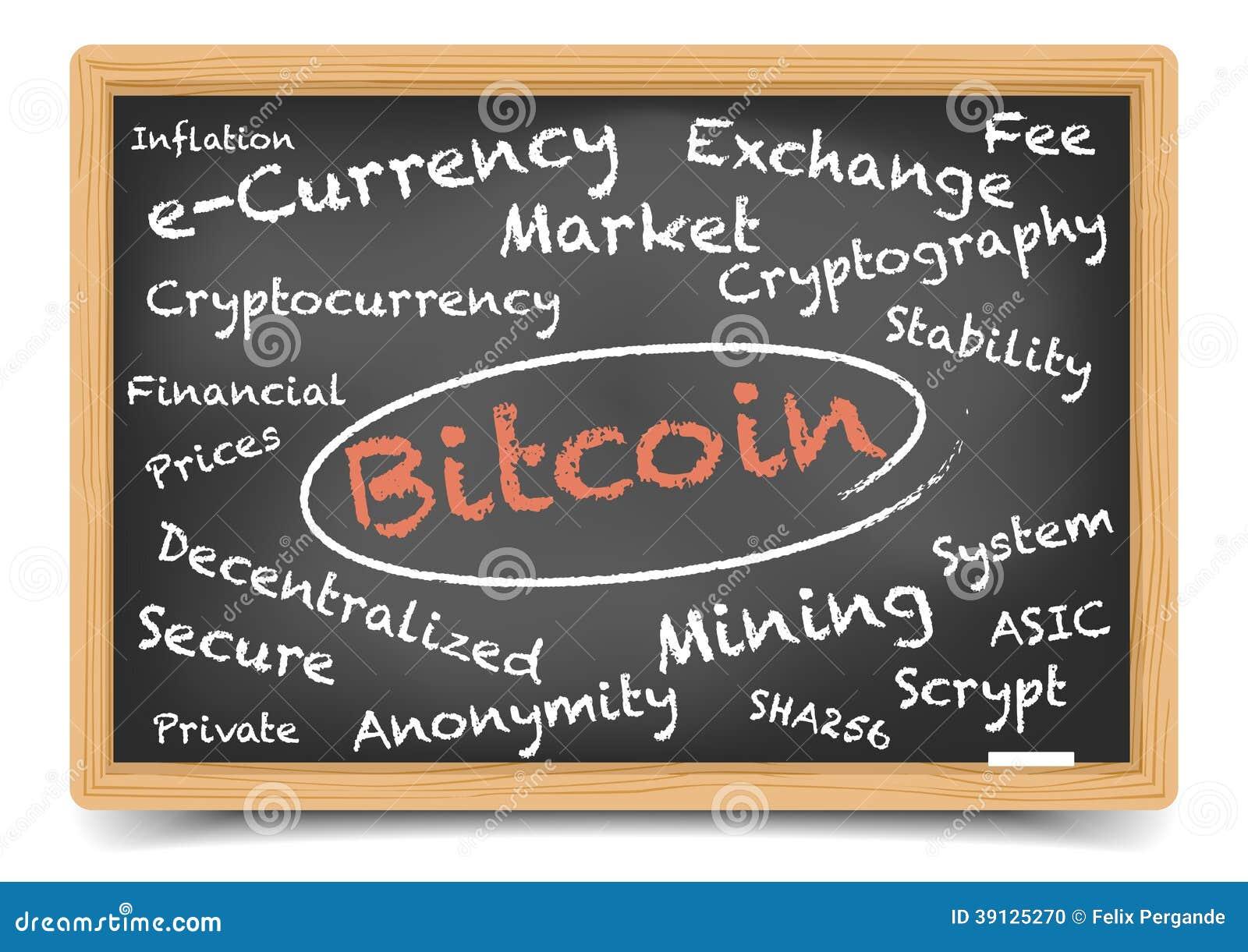 Bitcoin svart tavla