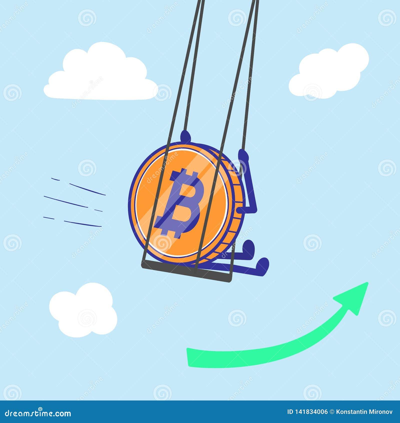 swing btc