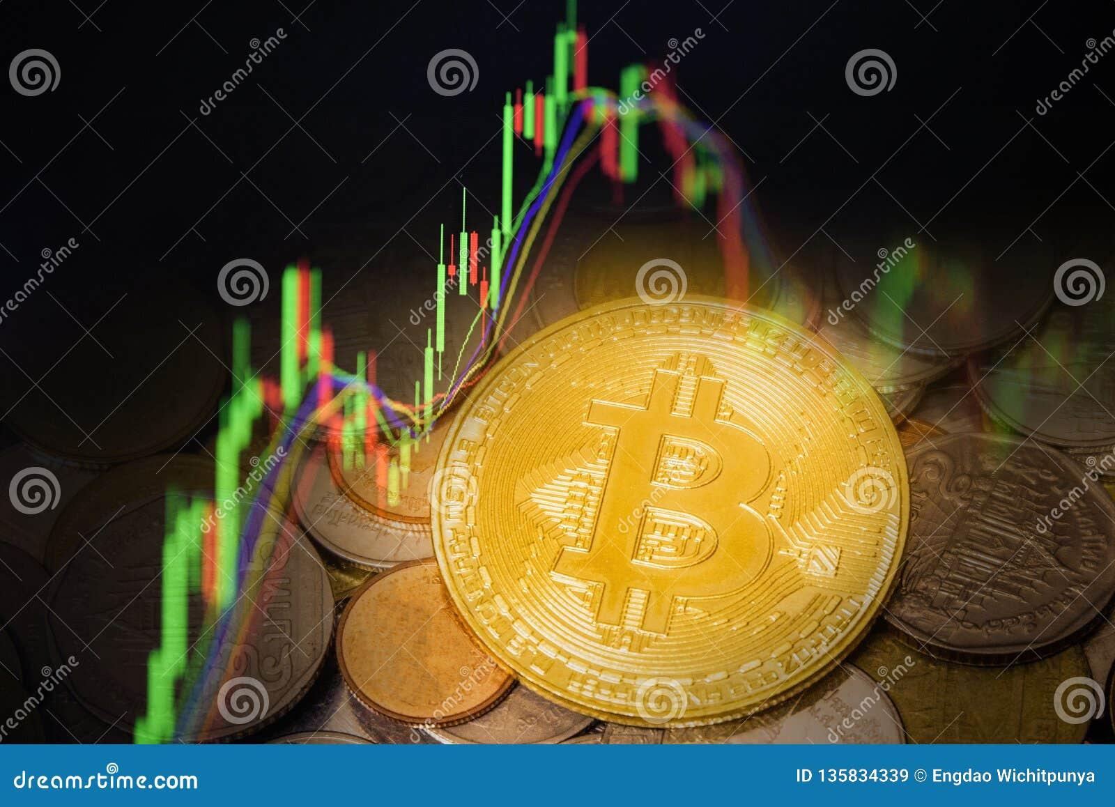GKFX Bitcoin Trading 2020 - acum la oferta de broker