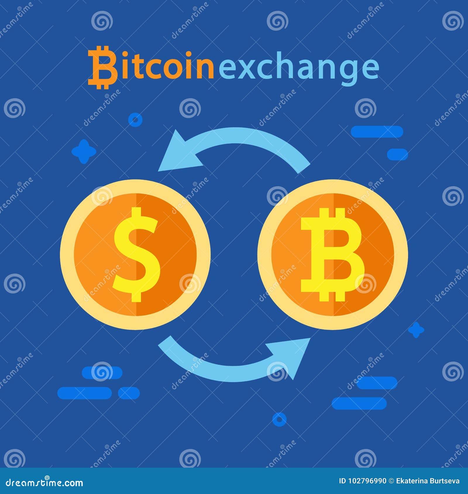 Bitcoins Erwerben