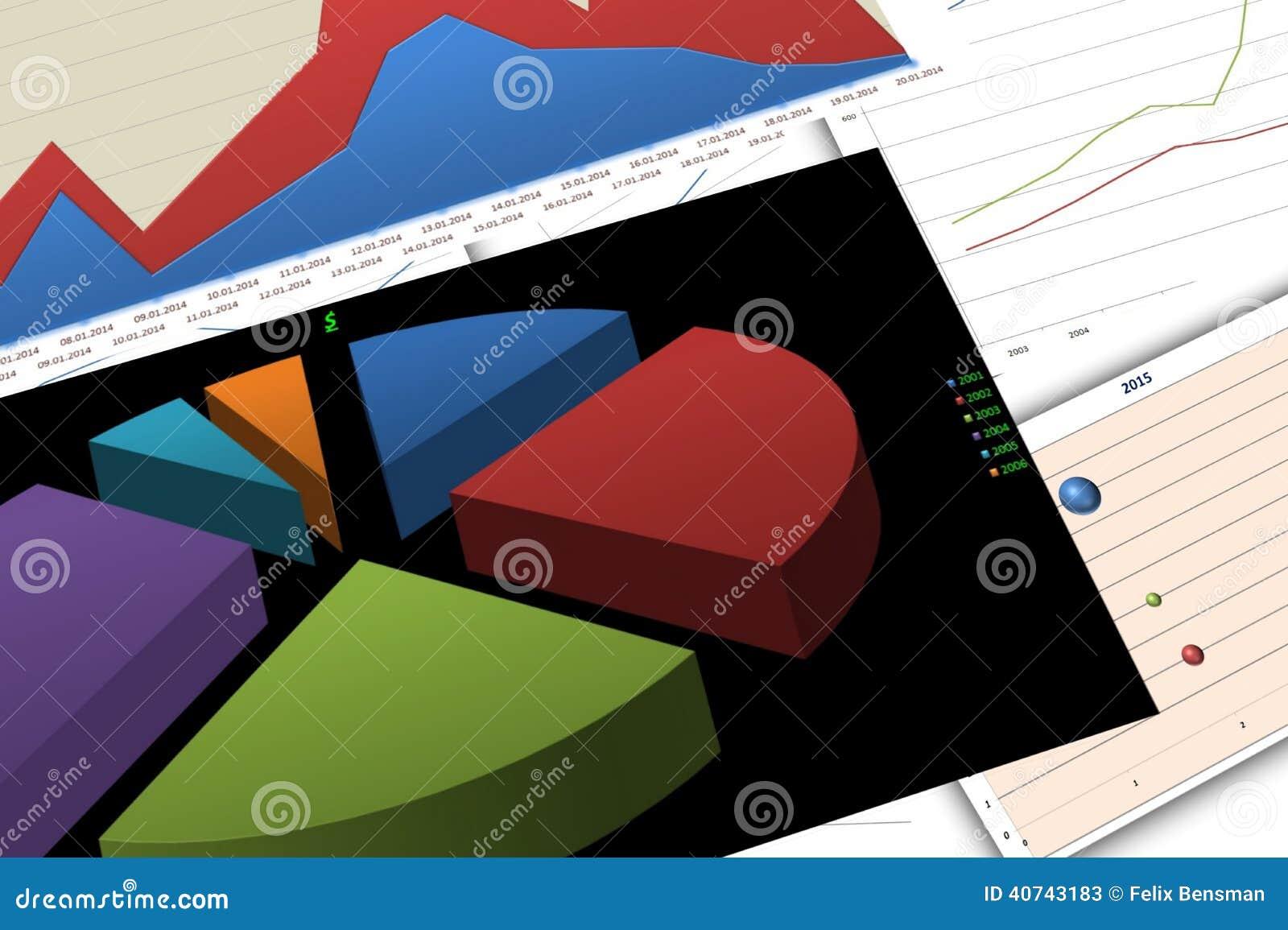 Biznes sporządzać mapę wykresów przyrost wzrastających zysków tempa