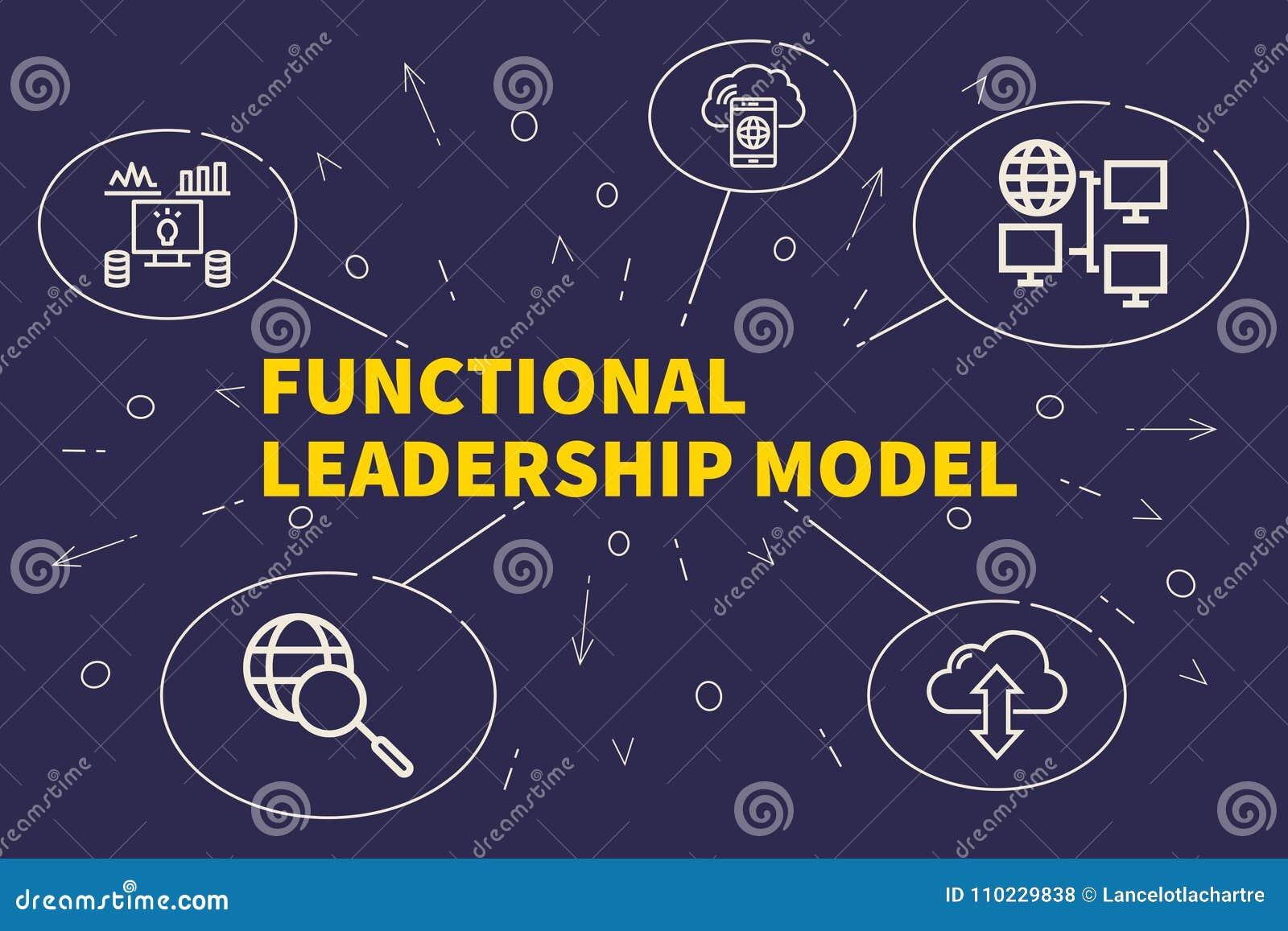 Biznesowa ilustracja pokazuje pojęcie czynnościowy leadersh