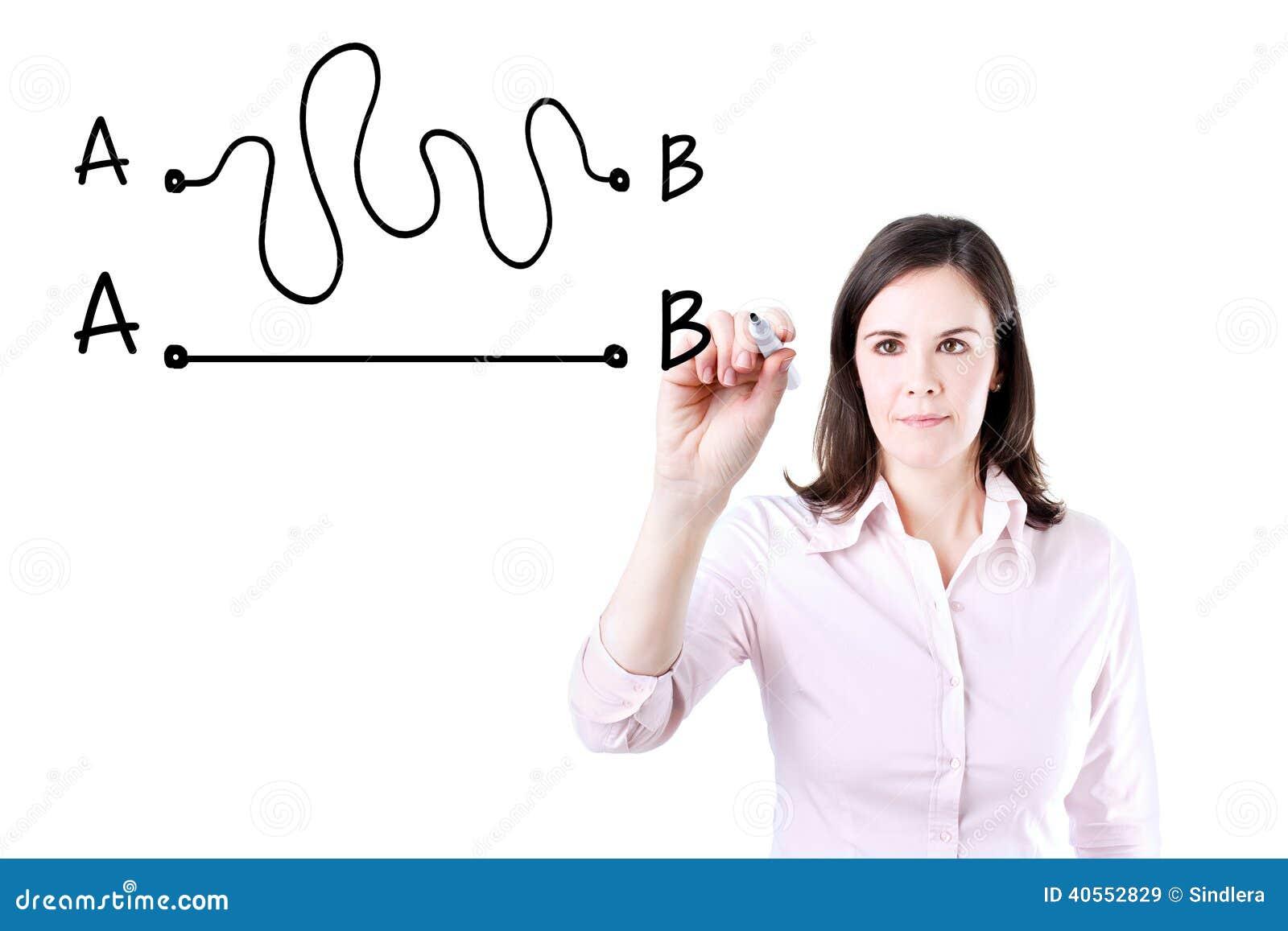 Biznesowa kobieta rysuje pojęcie o ważności znajdować krótkiego sposób ruszać się od punktu A punktu b lub znajdować si,