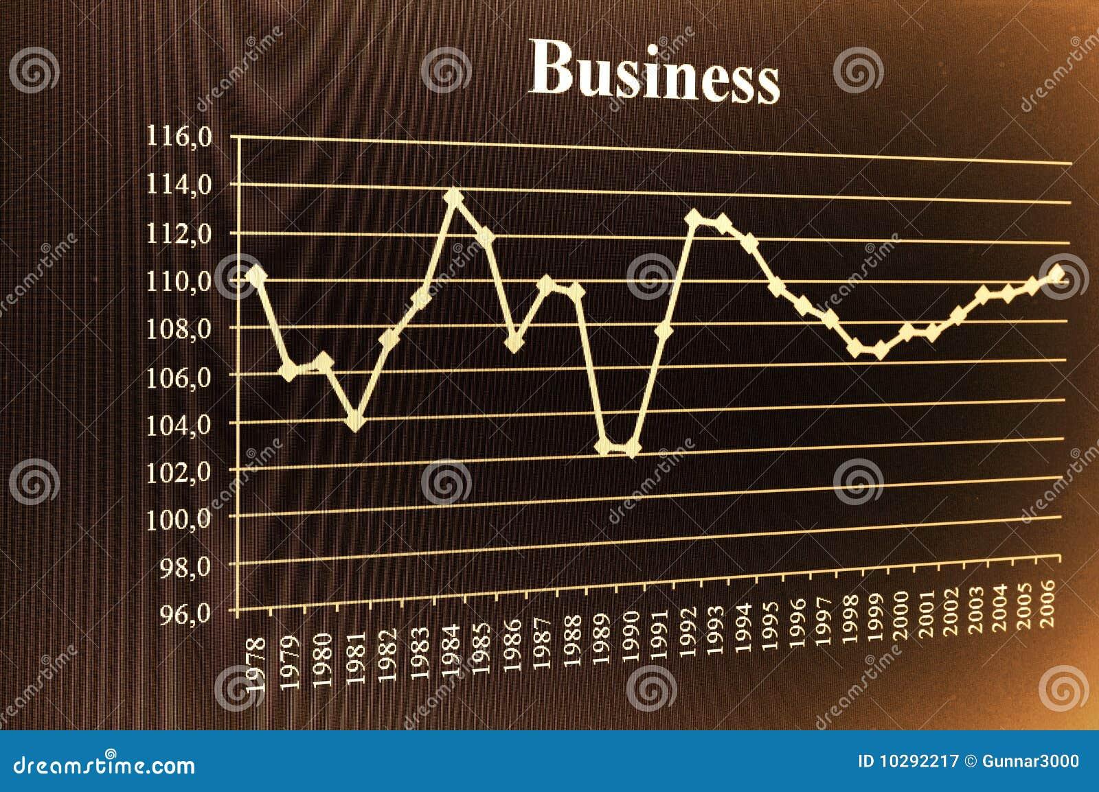 Biznesowa mapa