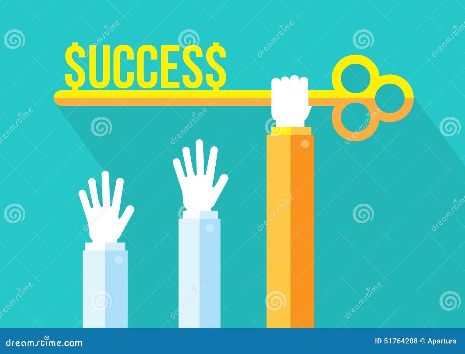 Biznesowa rywalizacja, pojęcie, przywódctwo i sukcesu
