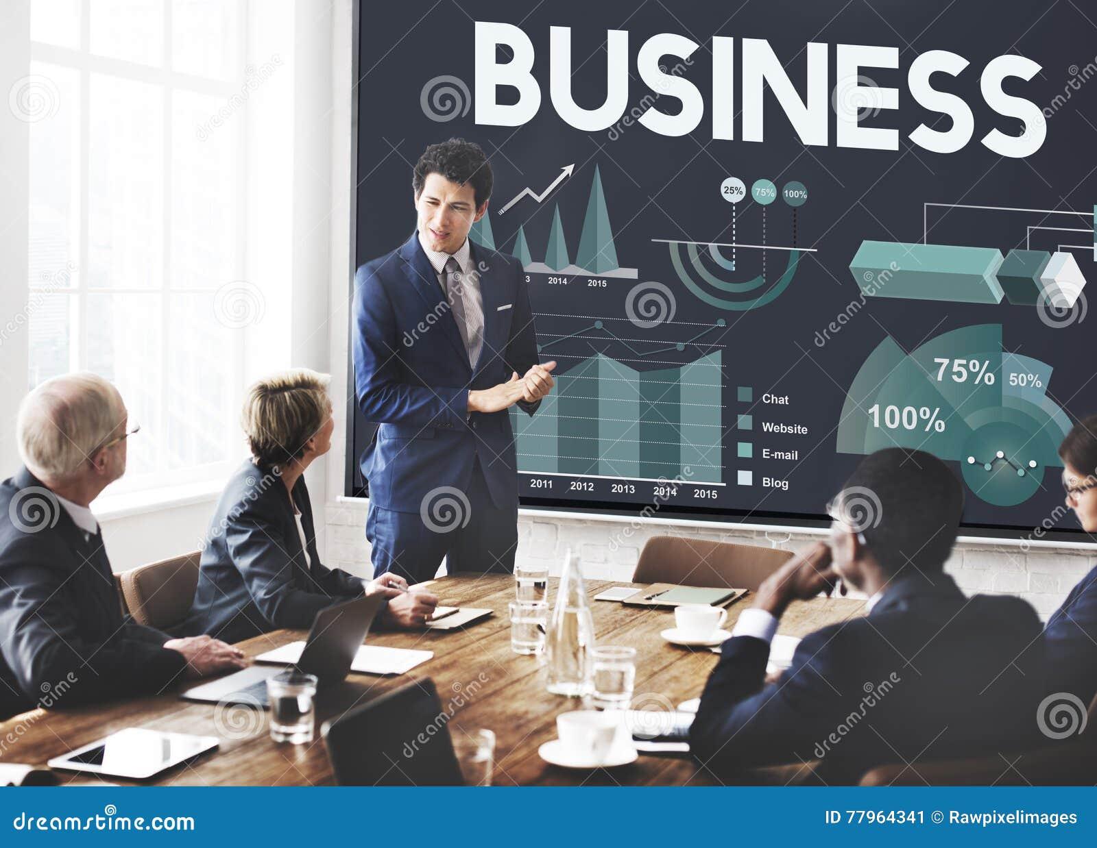 Biznesowej firmy Korporacyjnego przedsięwzięcia Organisation pojęcie