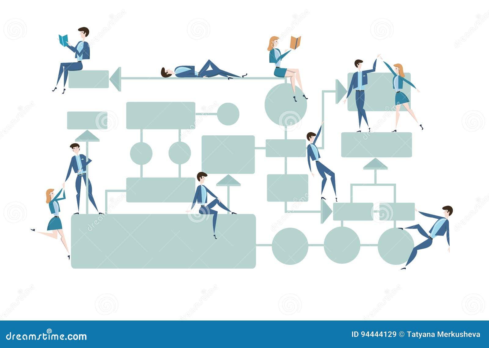 Biznesowy flowchart, zarządzanie procesami diagram z businessmans i businesswomans charaktery, Wektorowa ilustracja dalej