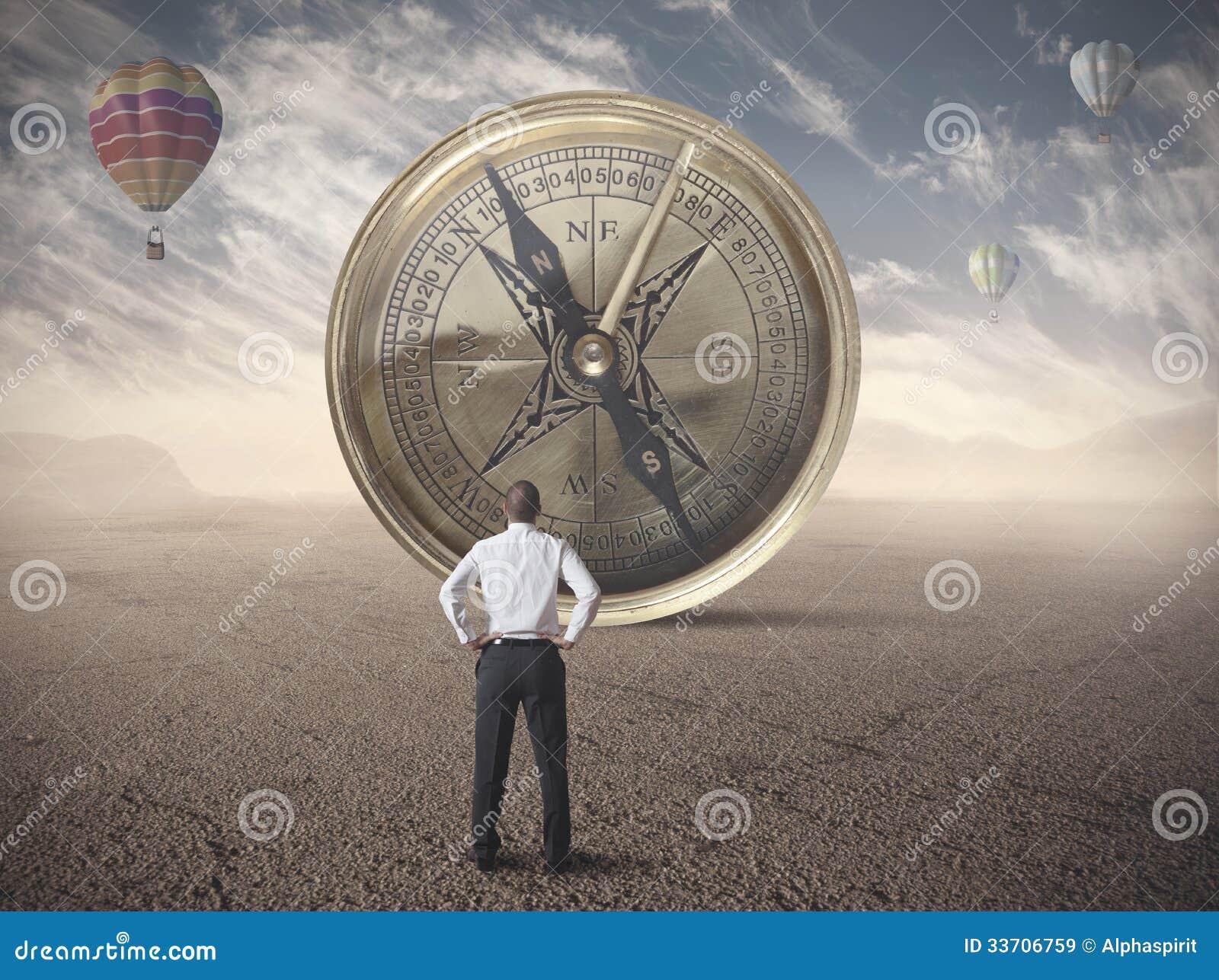 Biznesowy kompas