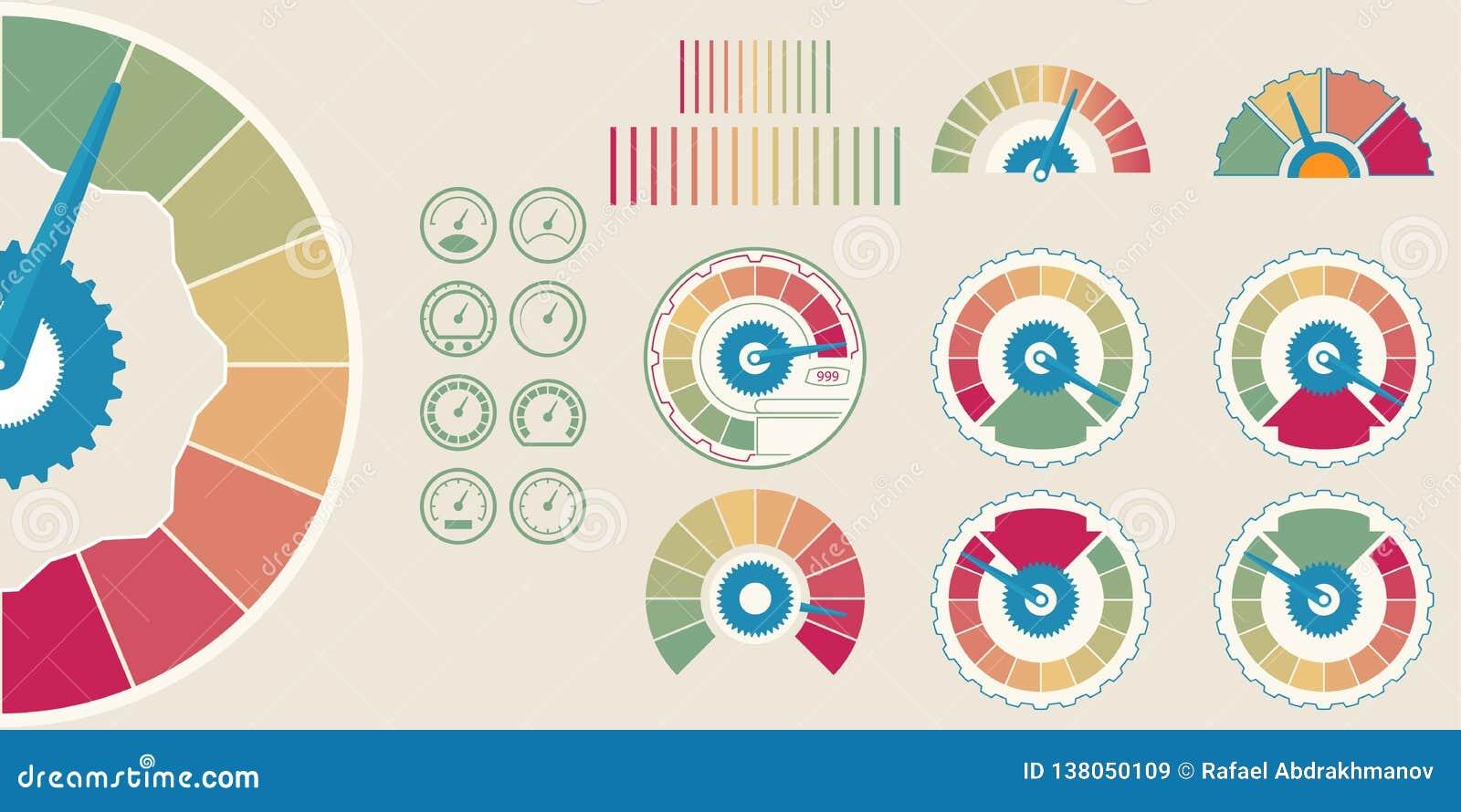 Biznesowy Kredytowy wynik Zadowolenie klienta wskaźników poziomy Kredytowego wynika ratingowa ilustracja Kolorowy grafika zapasu