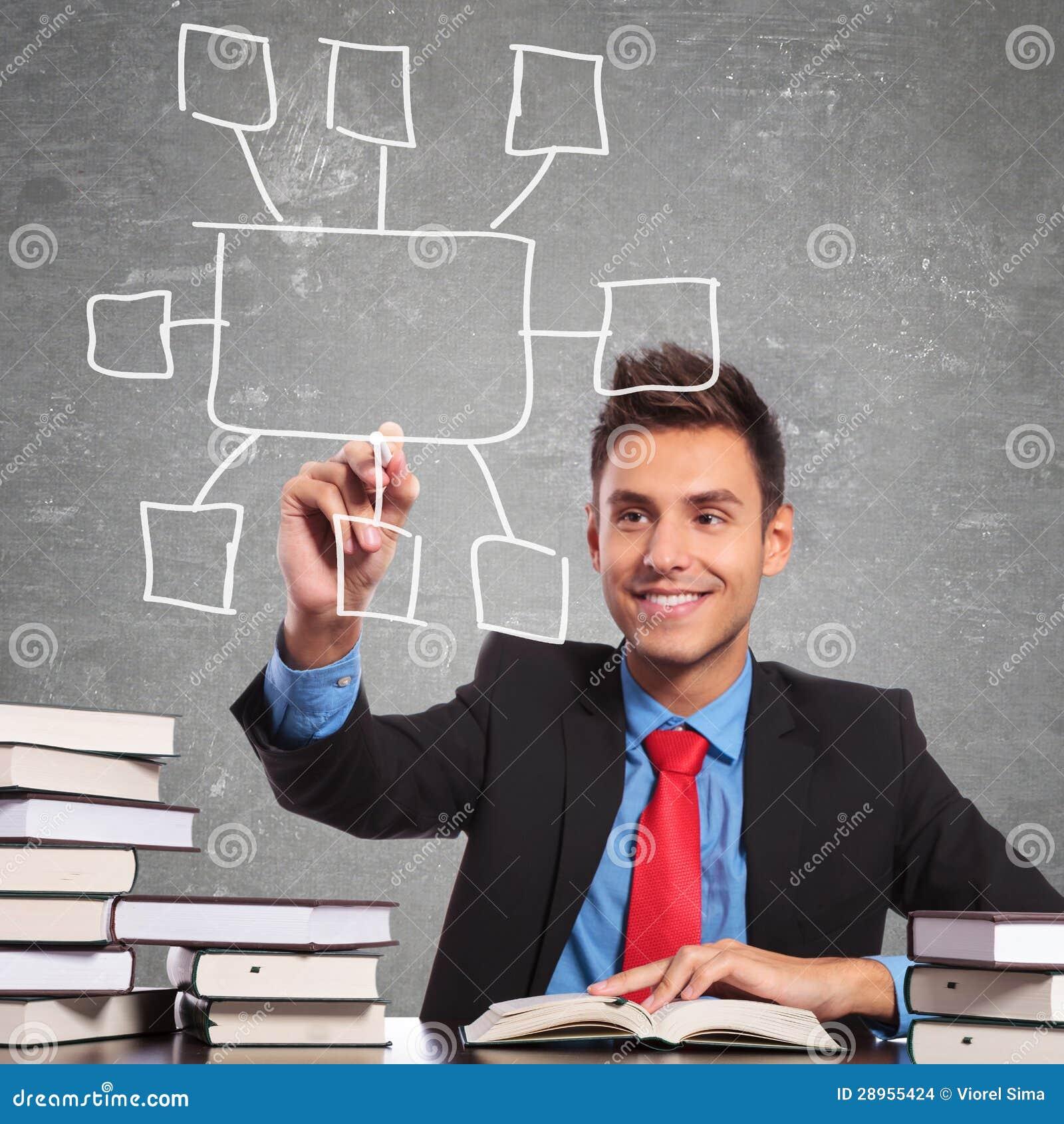 Biznesowy mężczyzna rysuje pustą checkbox listę