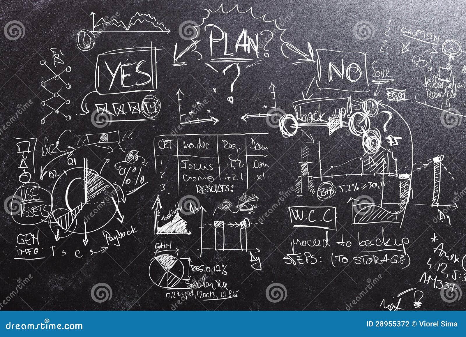 Biznesowy planowanie lub nie, tak