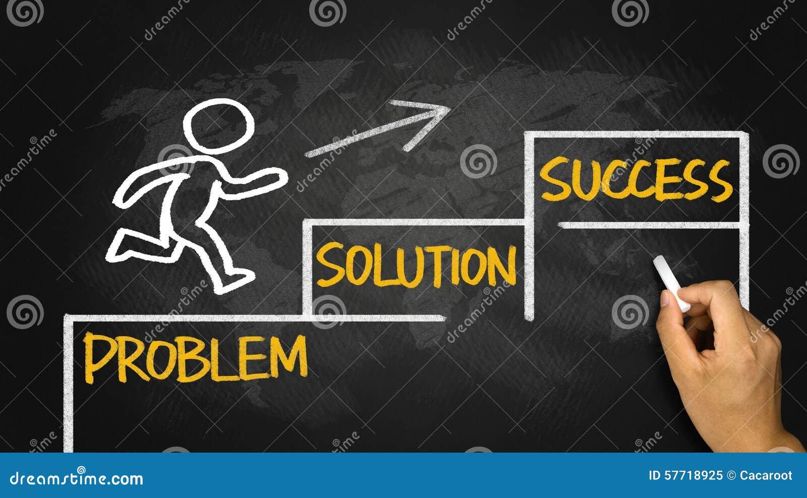 Biznesowy pojęcie: problemowy rozwiązanie sukces