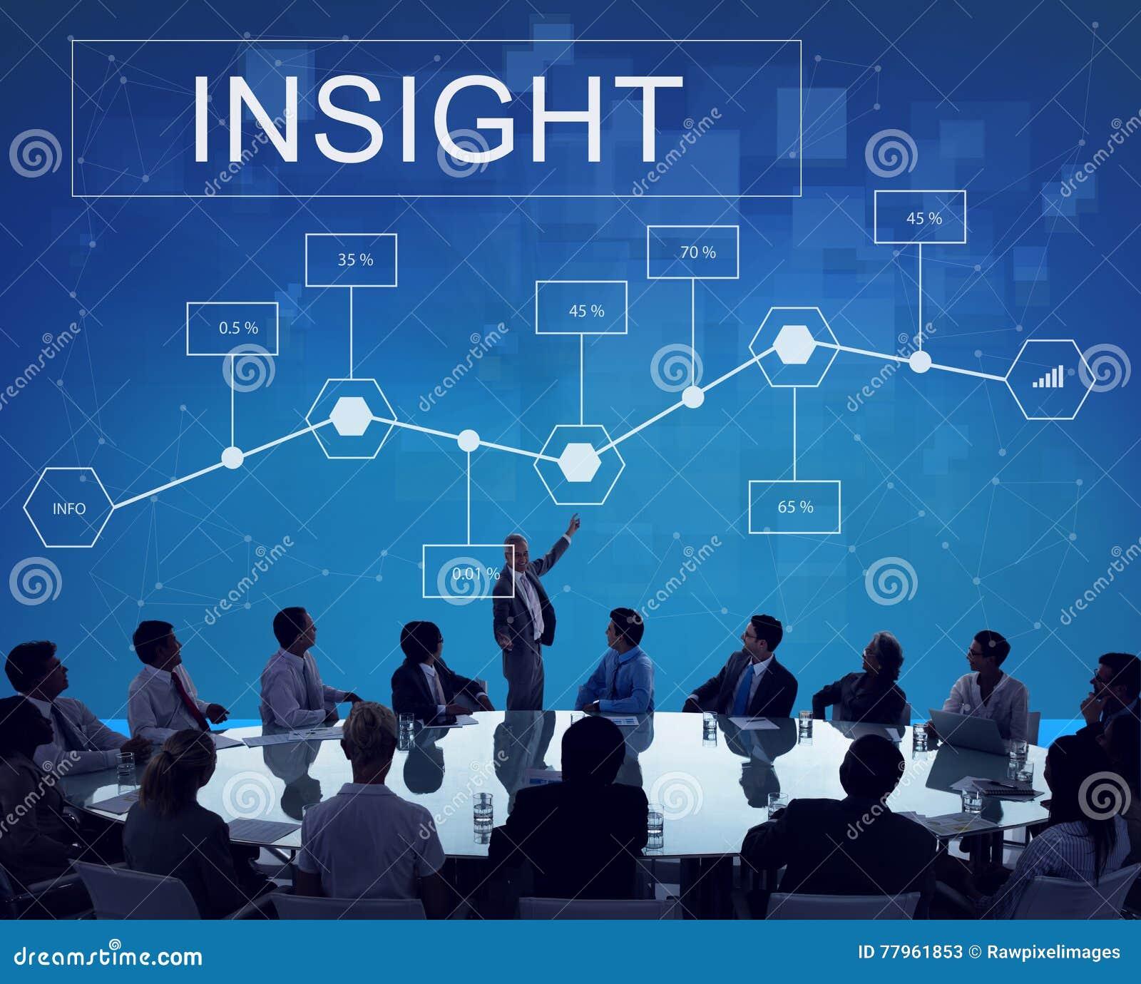 Biznesowy wgląd statystyk analityka rozwoju pojęcie