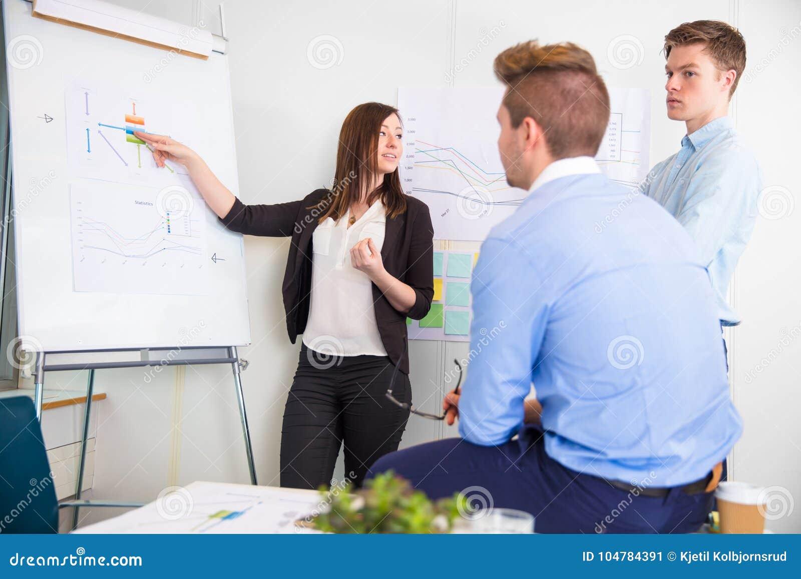 Bizneswoman Wyjaśnia mapę Męscy profesjonaliści