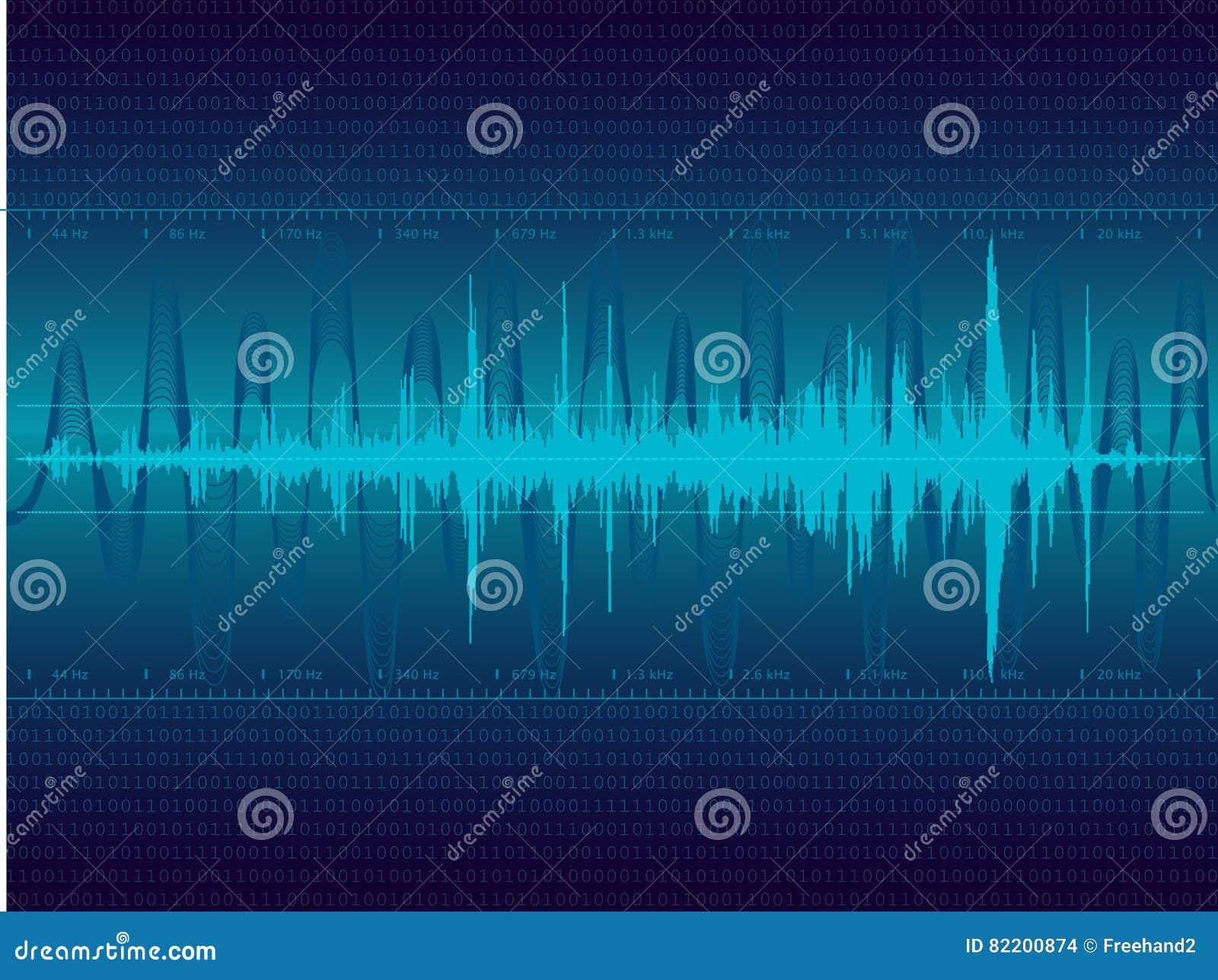 Blåa sound waves