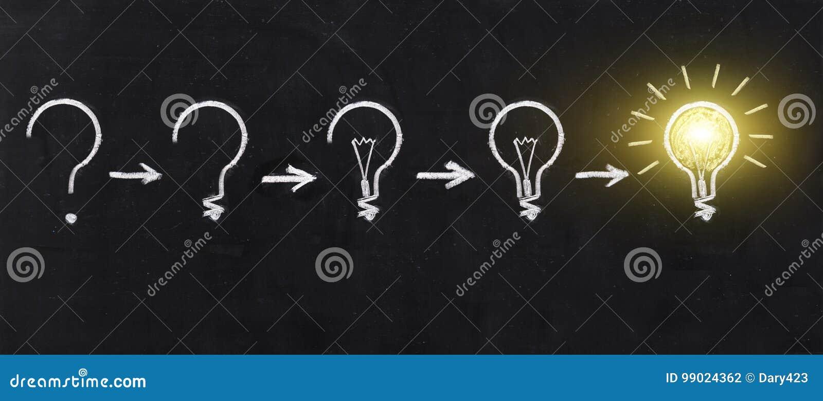 Black and white light bulb using doodle art on chalkboard background