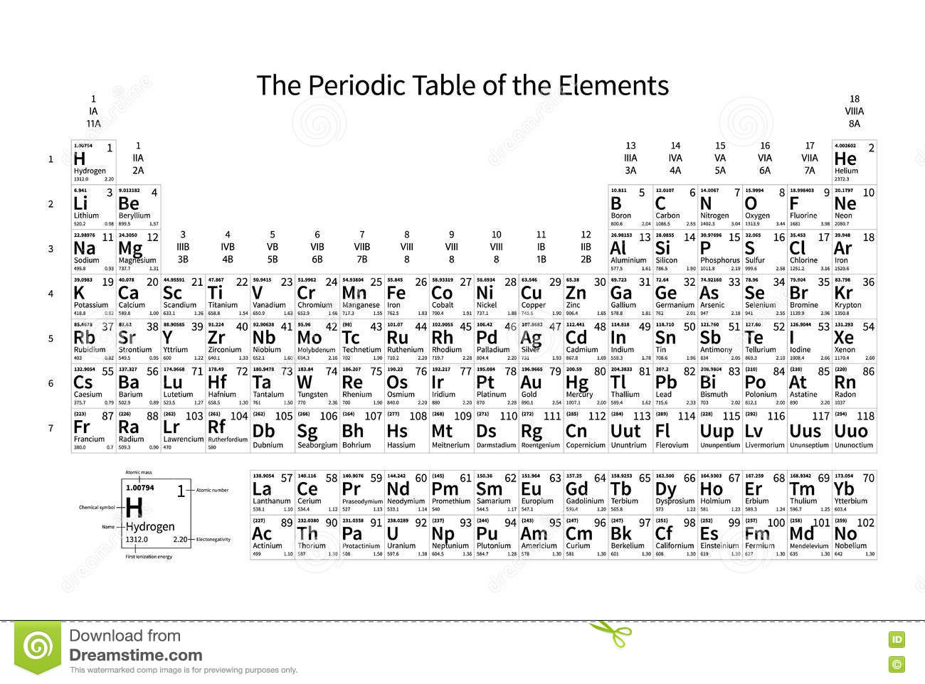 Black And White Monochrome Periodic Table Of The Elements Stock