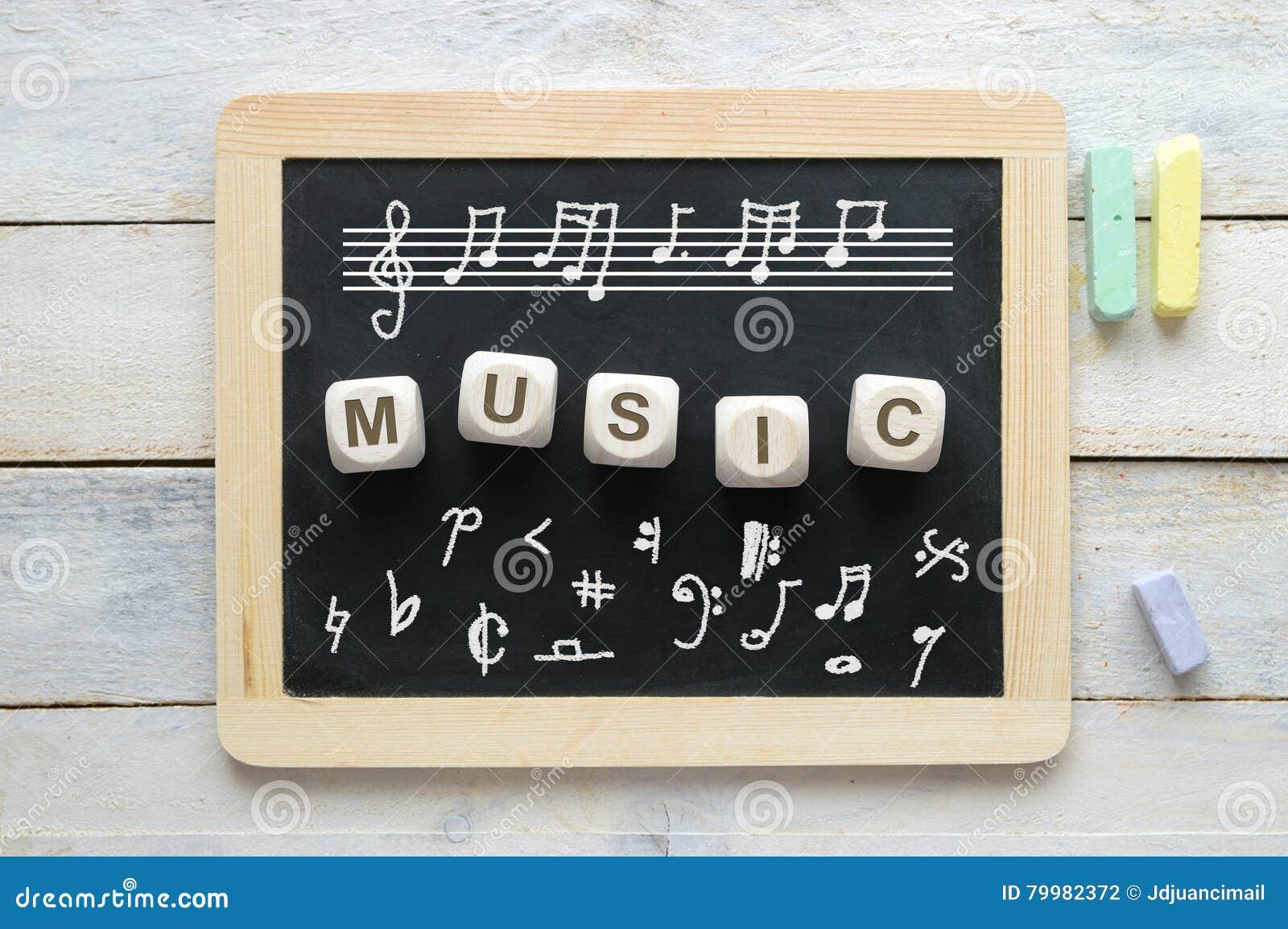 Blackboard Innovative Classroom ~ Blackboard in a music classroom with some notation symbols