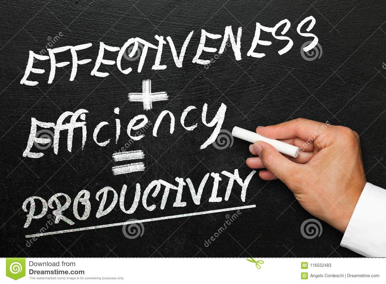 About Productivity blackboard with text effectiveness, efficiency and