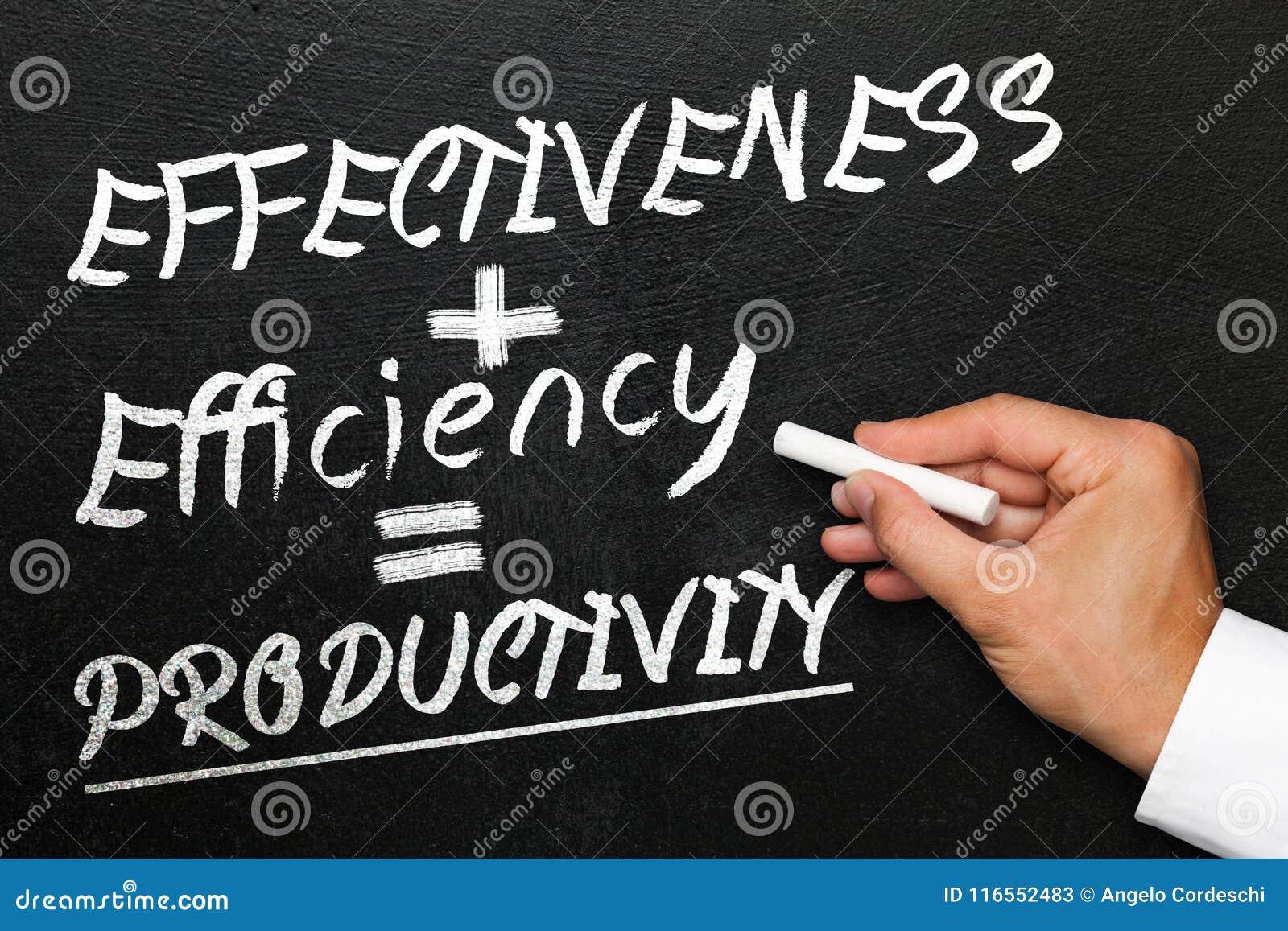 Blackboard z skutecznością, wydajnością i produktywnością teksta,