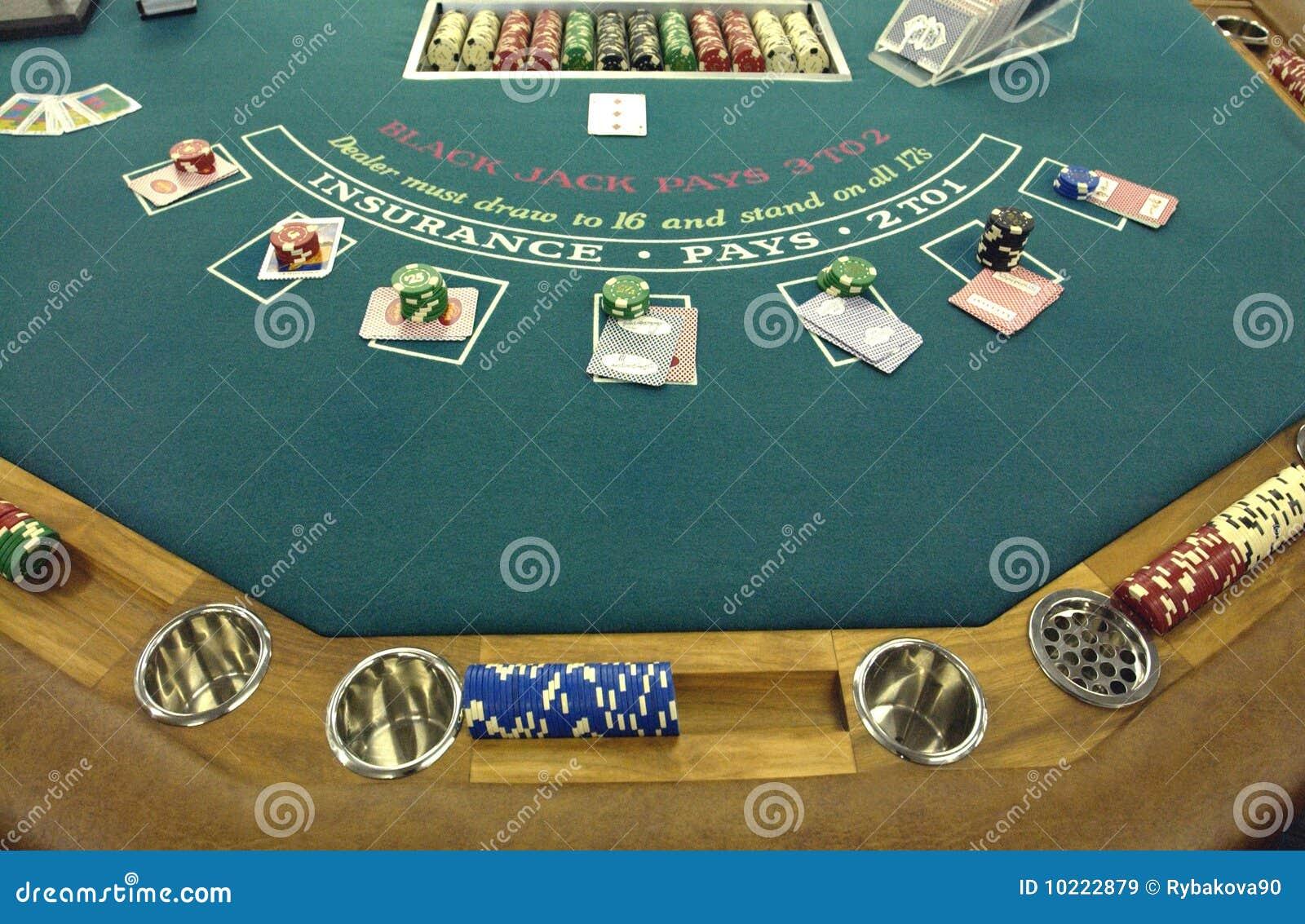 Blackjack investment
