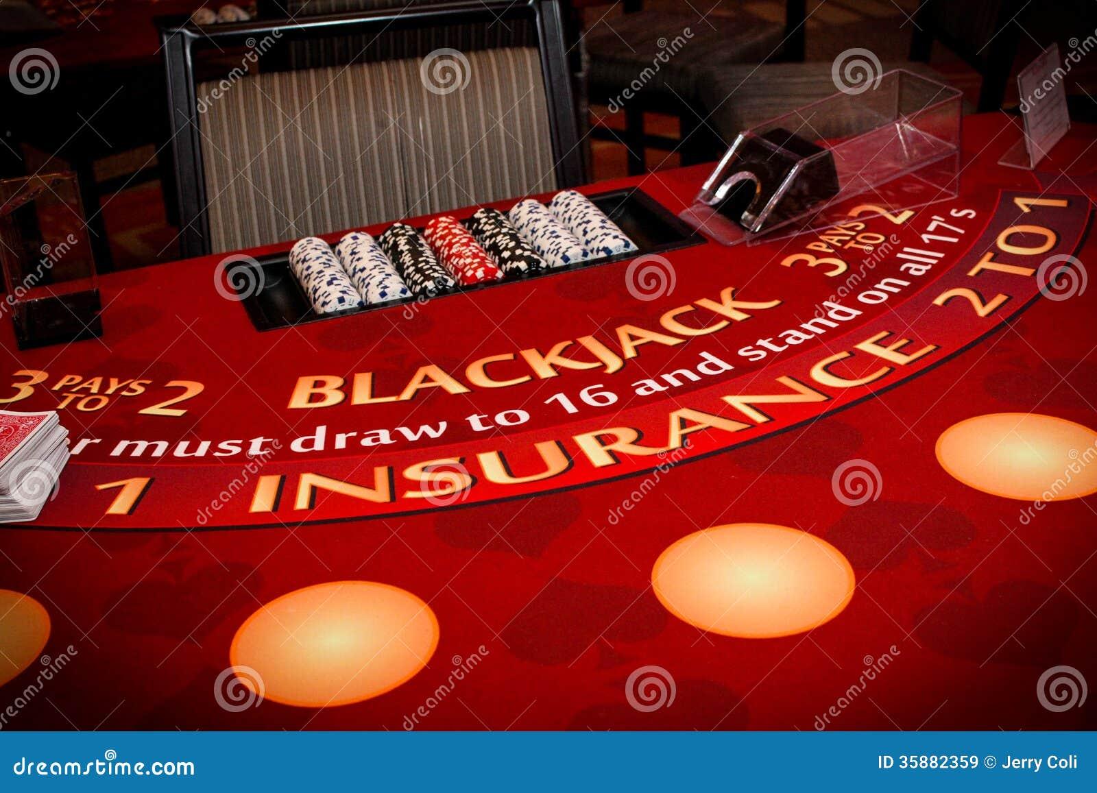 Blackjacktabell