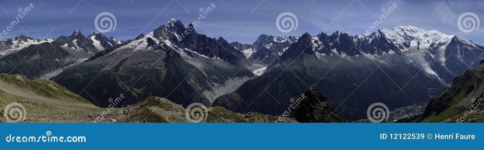 Blanc mont范围