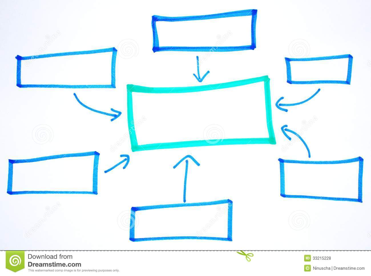 Blank process flow chart template ccuart Choice Image
